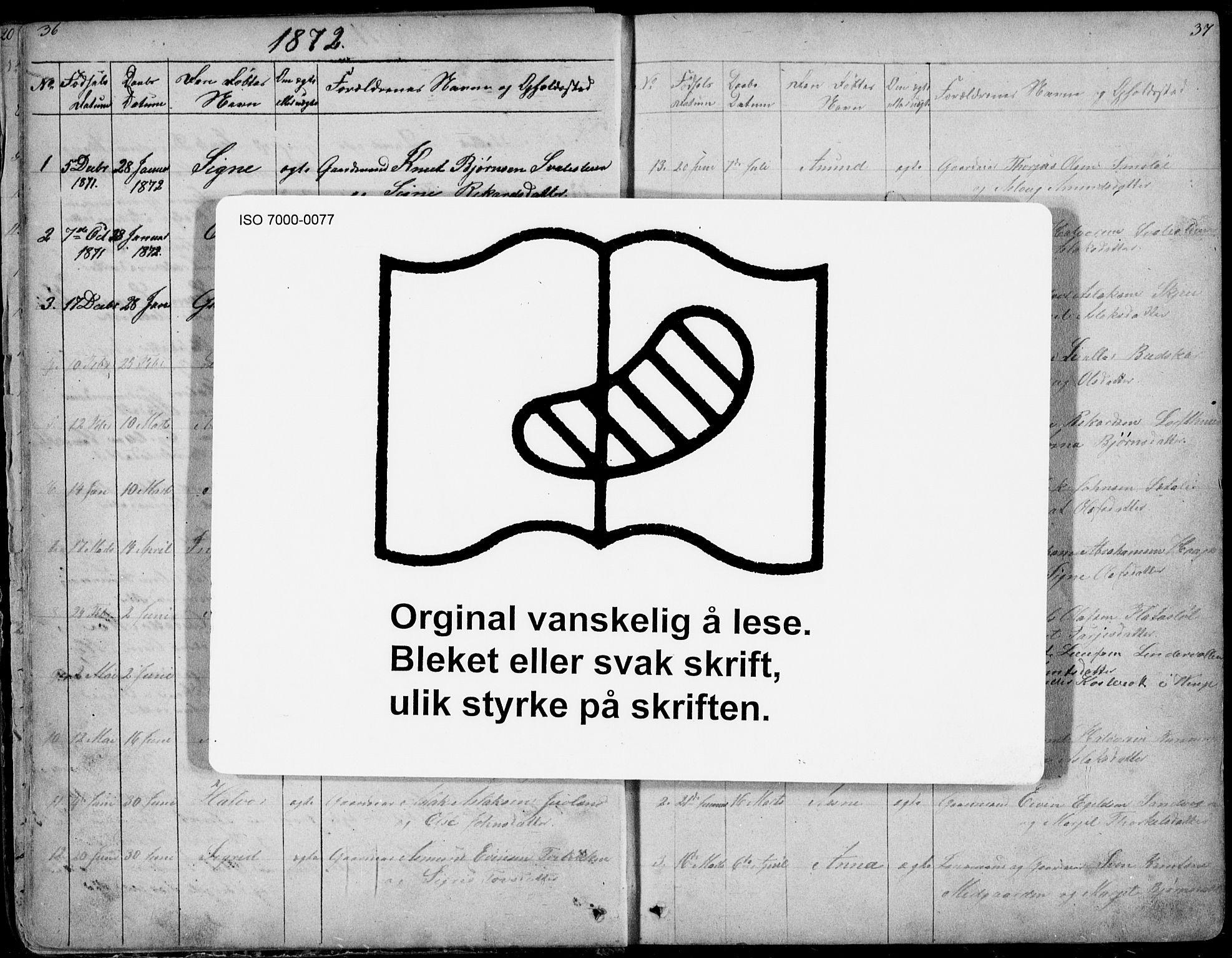 SAKO, Rauland kirkebøker, G/Ga/L0002: Klokkerbok nr. I 2, 1849-1935, s. 36-37