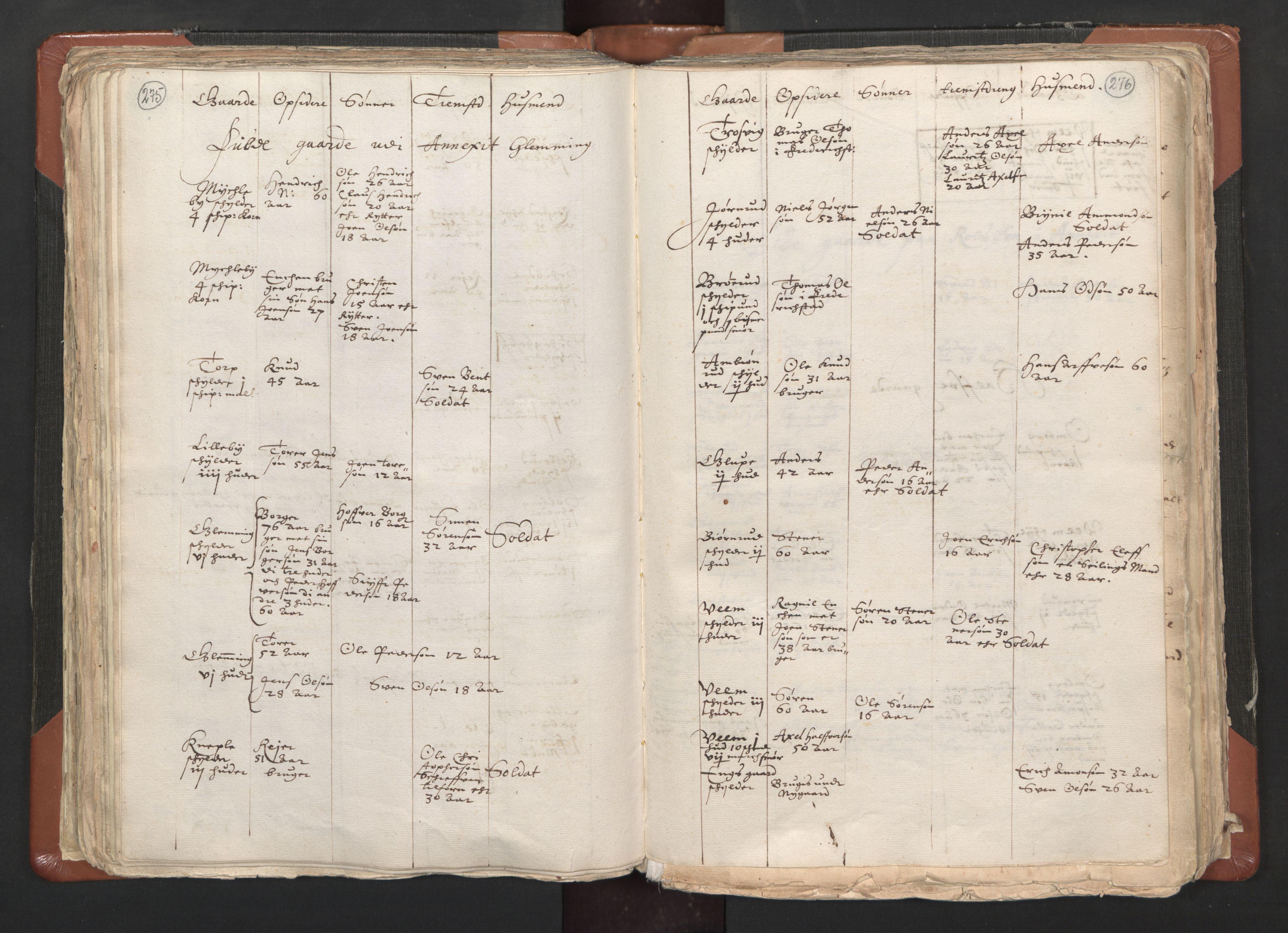 RA, Sogneprestenes manntall 1664-1666, nr. 1: Nedre Borgesyssel prosti, 1664-1666, s. 275-276