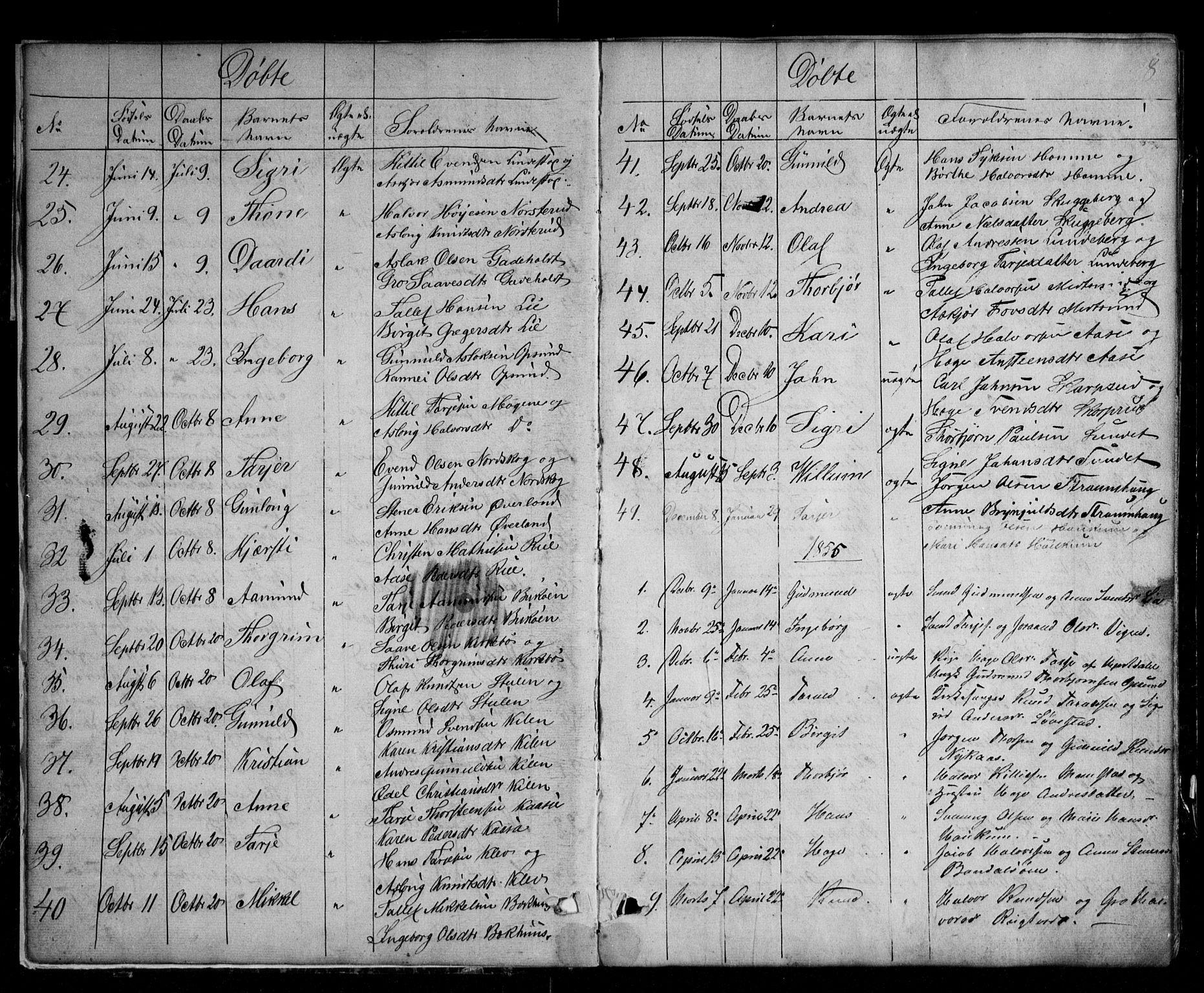 SAKO, Kviteseid kirkebøker, G/Ga/L0001: Klokkerbok nr. I 1, 1850-1893, s. 8