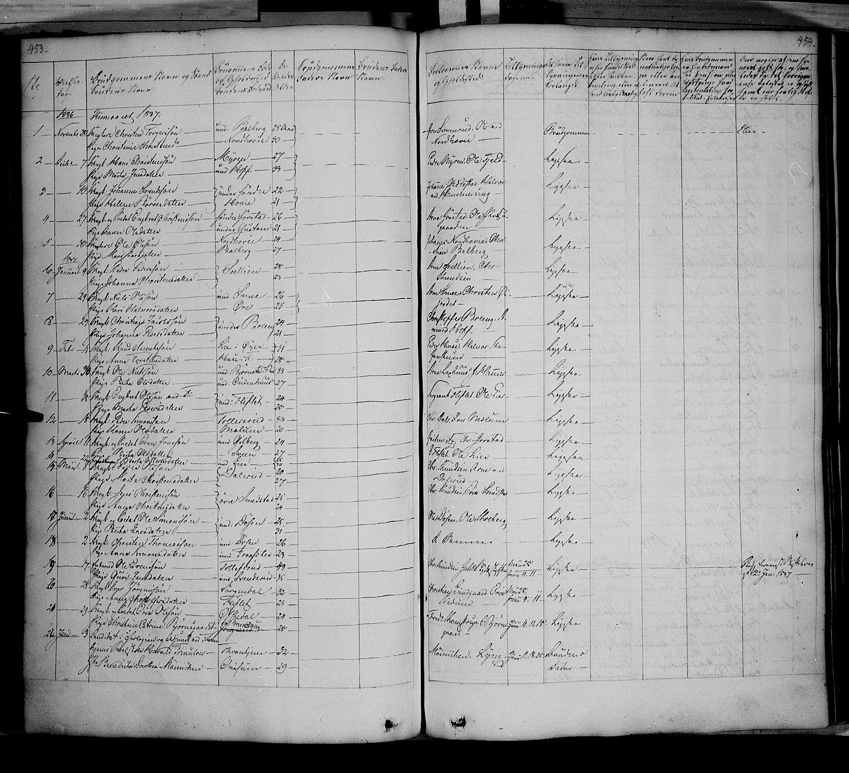 SAH, Fåberg prestekontor, Ministerialbok nr. 5, 1836-1854, s. 453-454