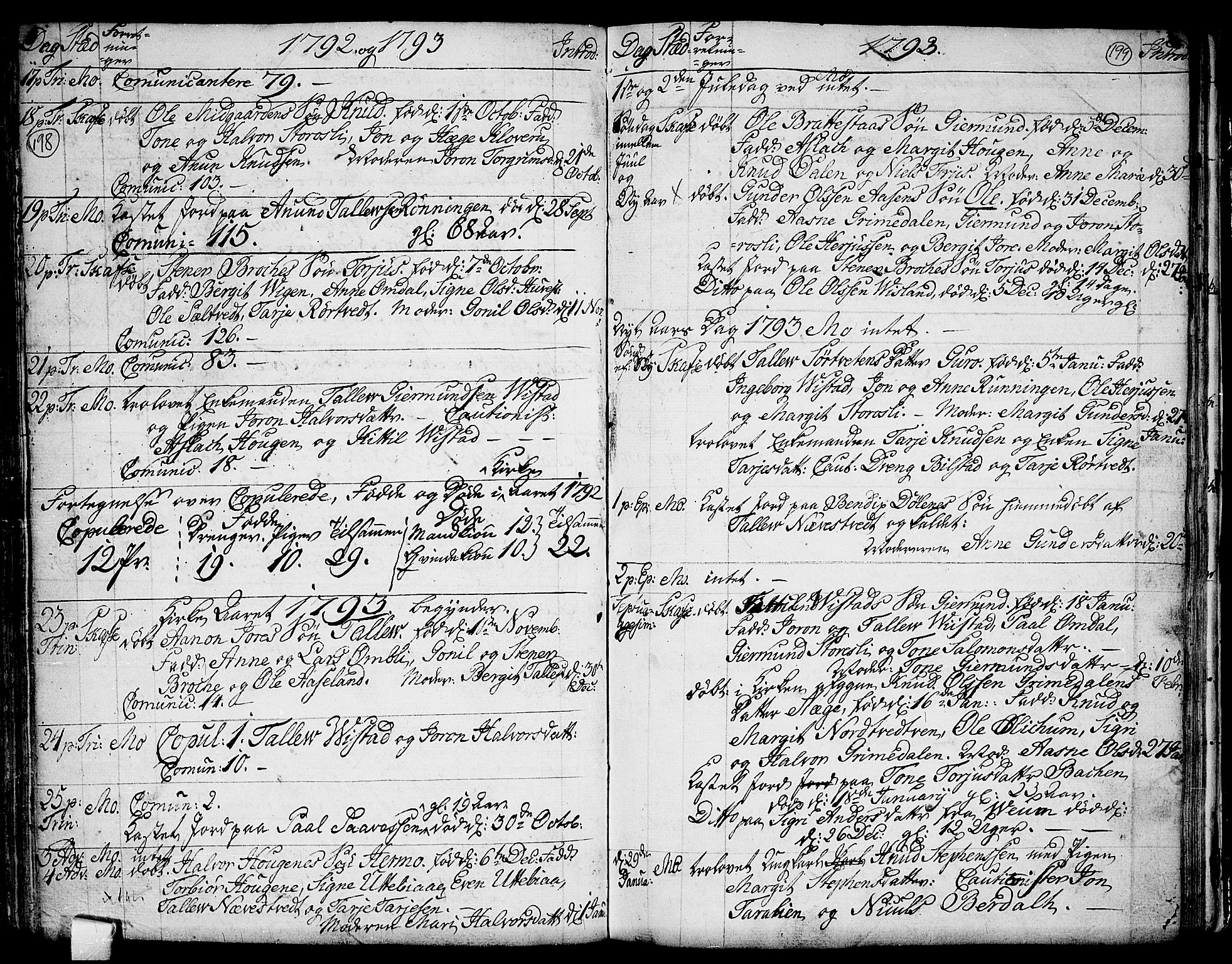 SAKO, Mo kirkebøker, F/Fa/L0002: Ministerialbok nr. I 2, 1766-1799, s. 198-199