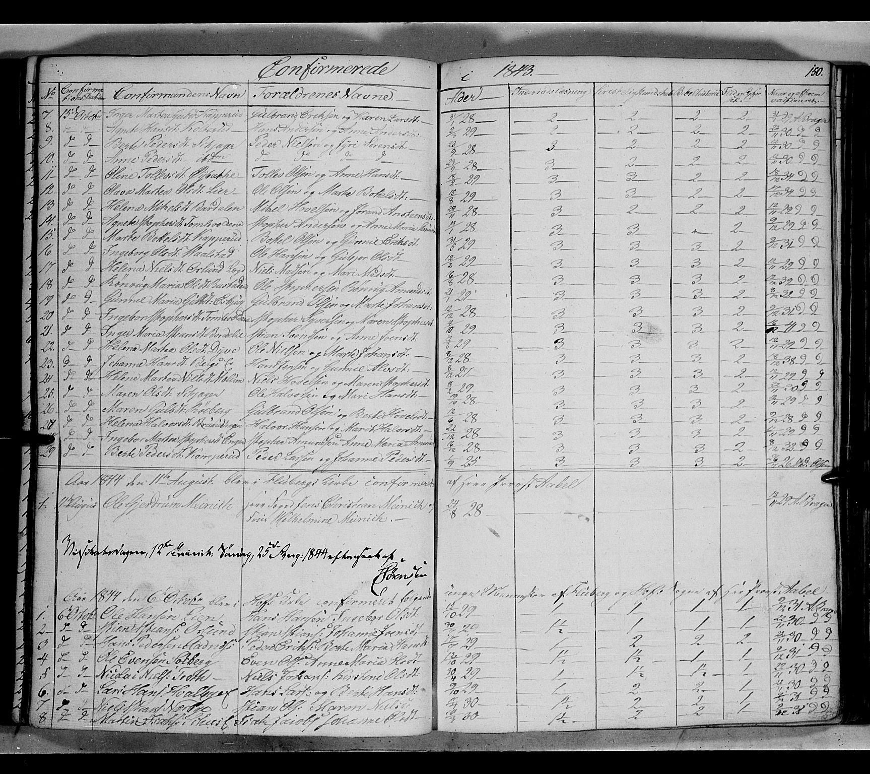 SAH, Land prestekontor, Klokkerbok nr. 2, 1833-1849, s. 150