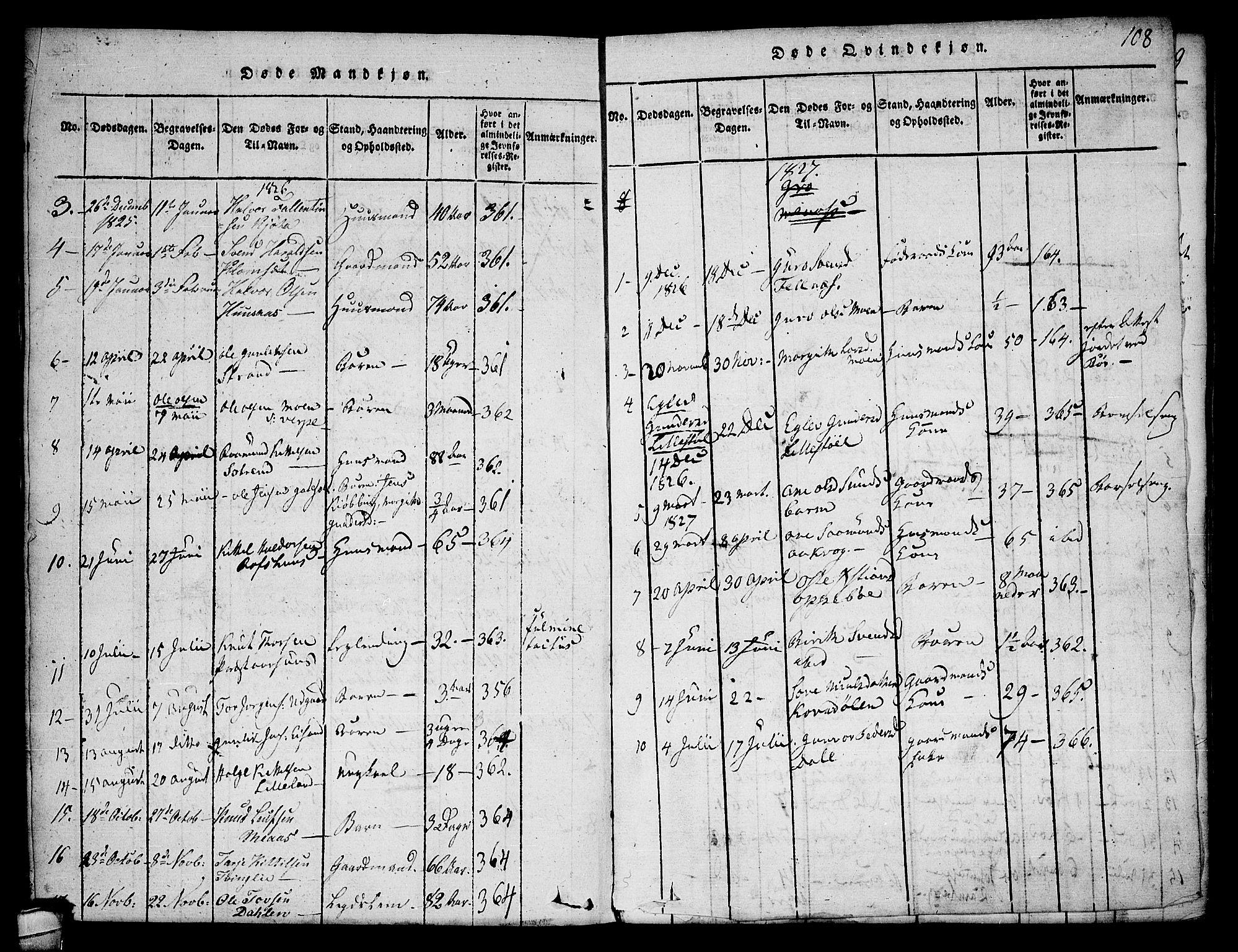 SAKO, Seljord kirkebøker, F/Fa/L0010: Ministerialbok nr. I 10, 1815-1831, s. 108