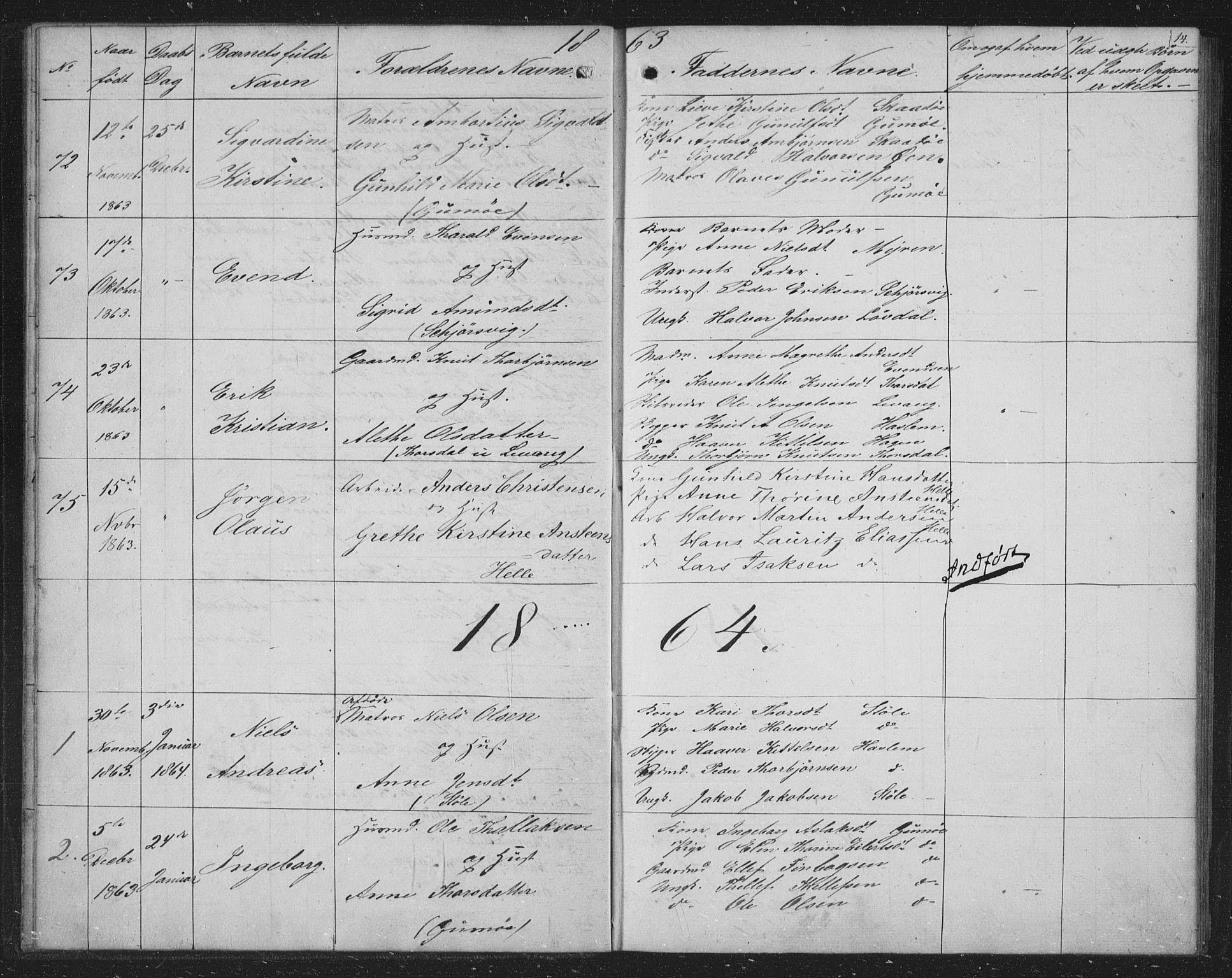 SAKO, Skåtøy kirkebøker, G/Ga/L0001: Klokkerbok nr. I 1, 1862-1872, s. 14