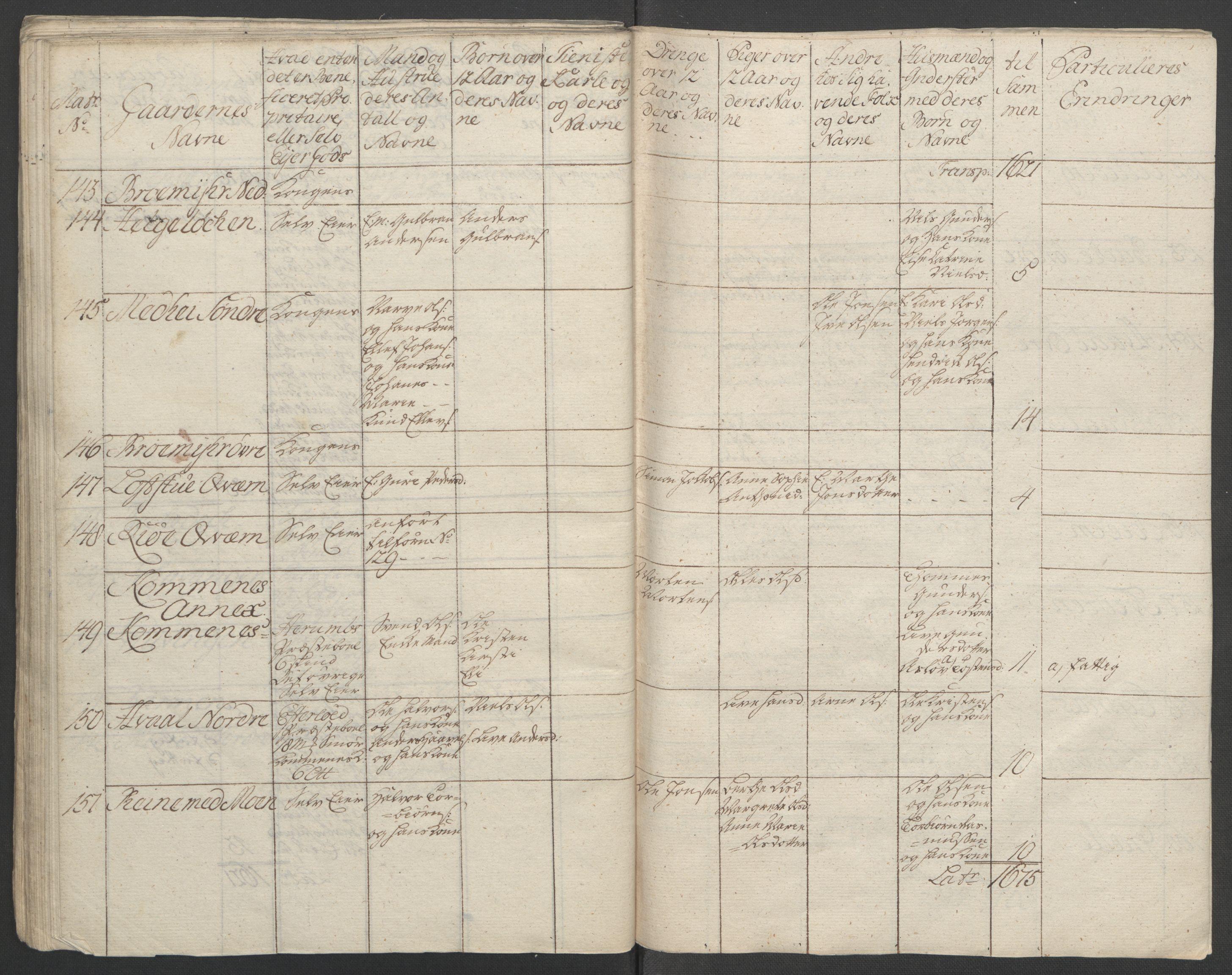 RA, Rentekammeret inntil 1814, Reviderte regnskaper, Fogderegnskap, R24/L1672: Ekstraskatten Numedal og Sandsvær, 1762-1767, s. 106