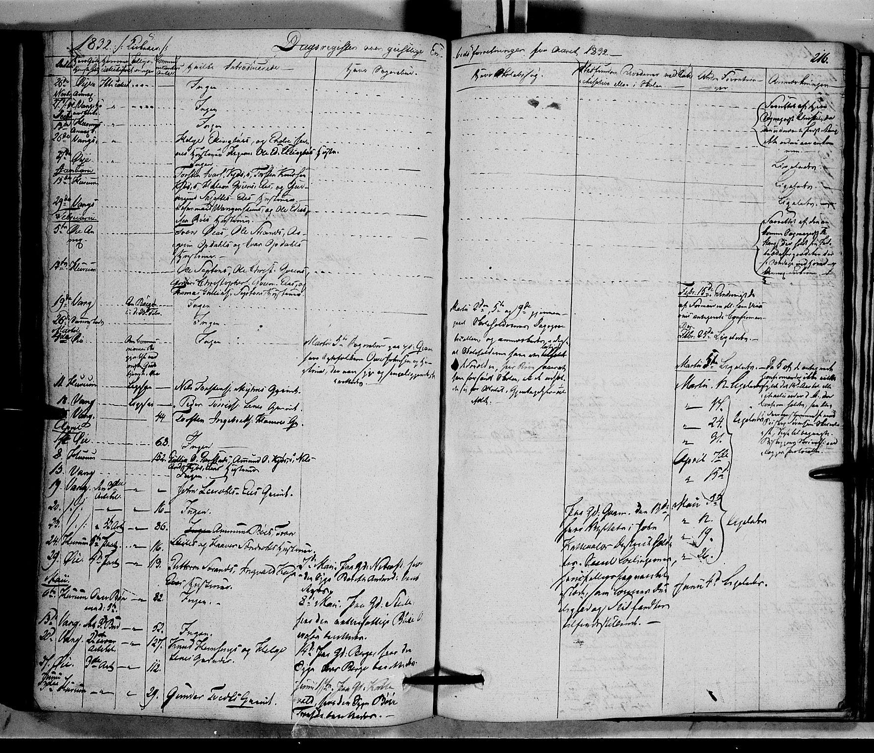 SAH, Vang prestekontor, Valdres, Ministerialbok nr. 5, 1831-1845, s. 216