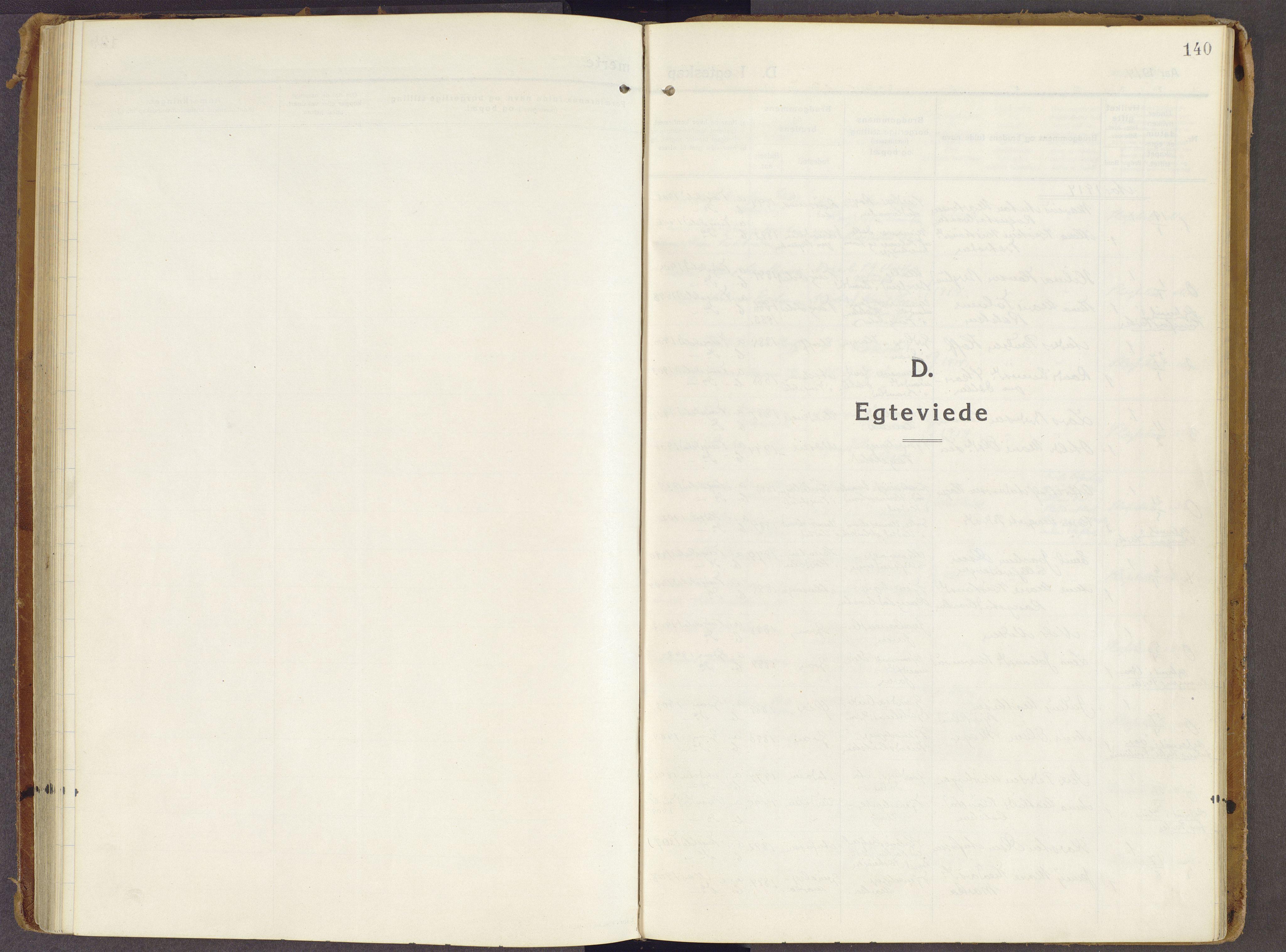 SAH, Brandbu prestekontor, Ministerialbok nr. 3, 1914-1928, s. 140