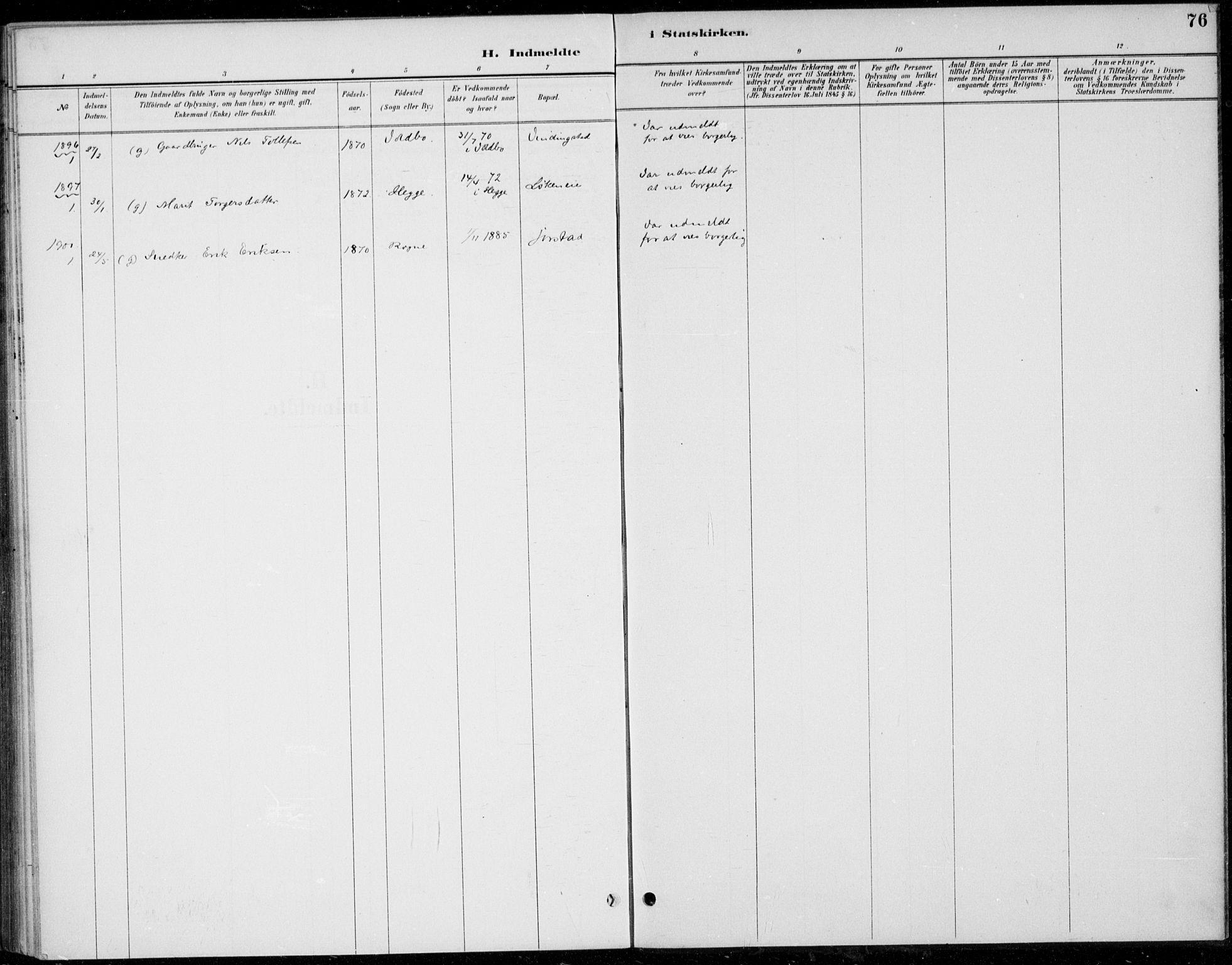 SAH, Øystre Slidre prestekontor, Ministerialbok nr. 5, 1887-1916, s. 76