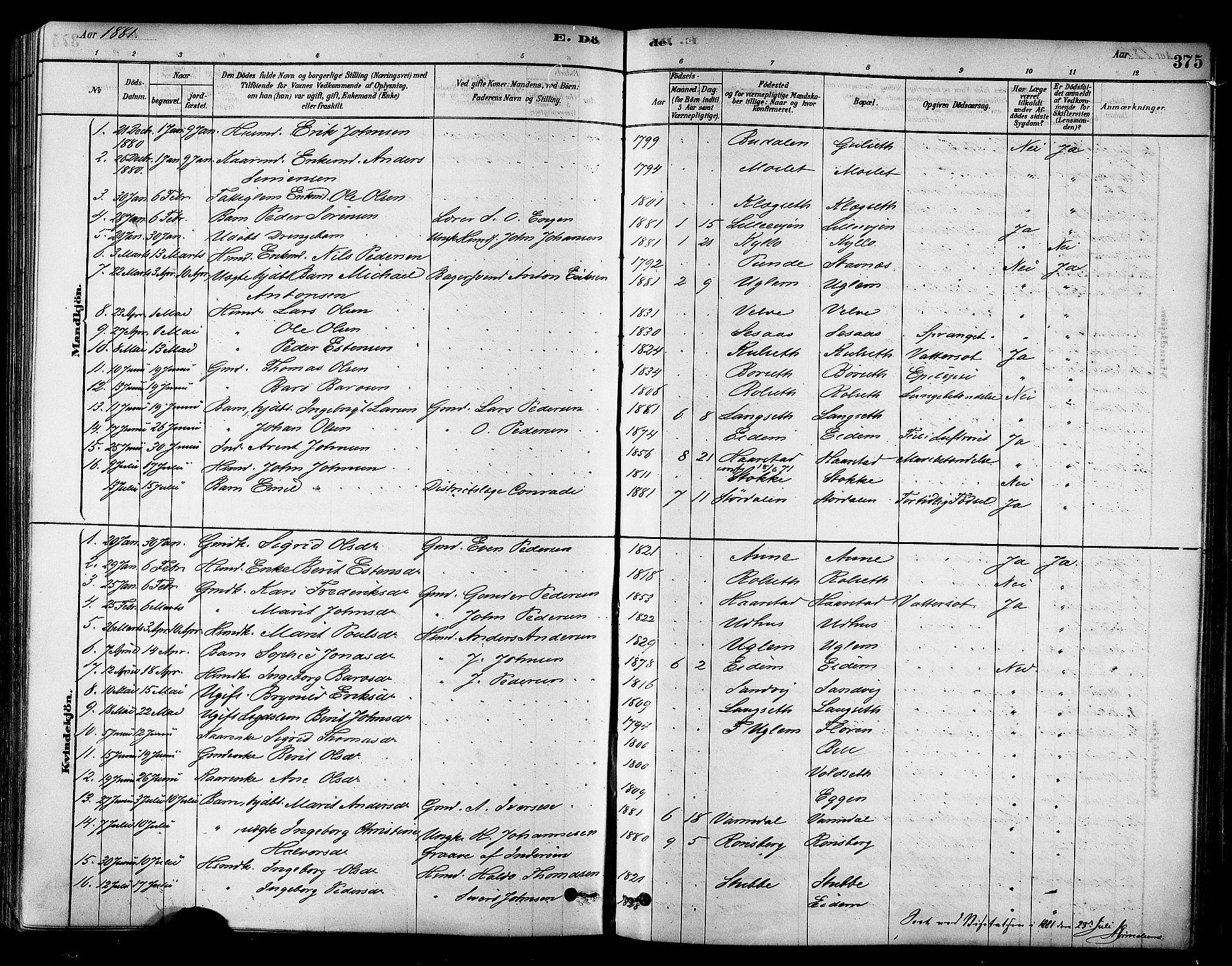 SAT, Ministerialprotokoller, klokkerbøker og fødselsregistre - Sør-Trøndelag, 695/L1148: Ministerialbok nr. 695A08, 1878-1891, s. 375
