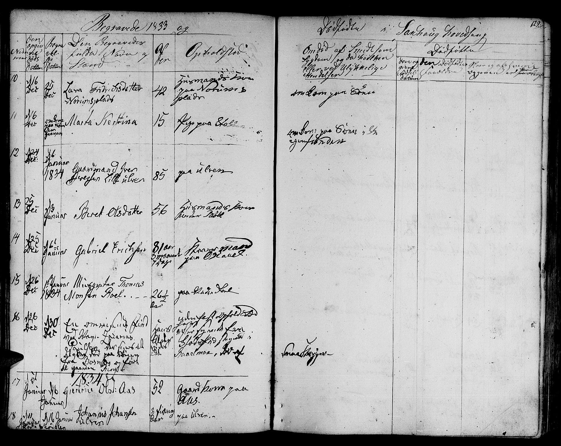 SAT, Ministerialprotokoller, klokkerbøker og fødselsregistre - Nord-Trøndelag, 730/L0277: Ministerialbok nr. 730A06 /1, 1830-1839, s. 129