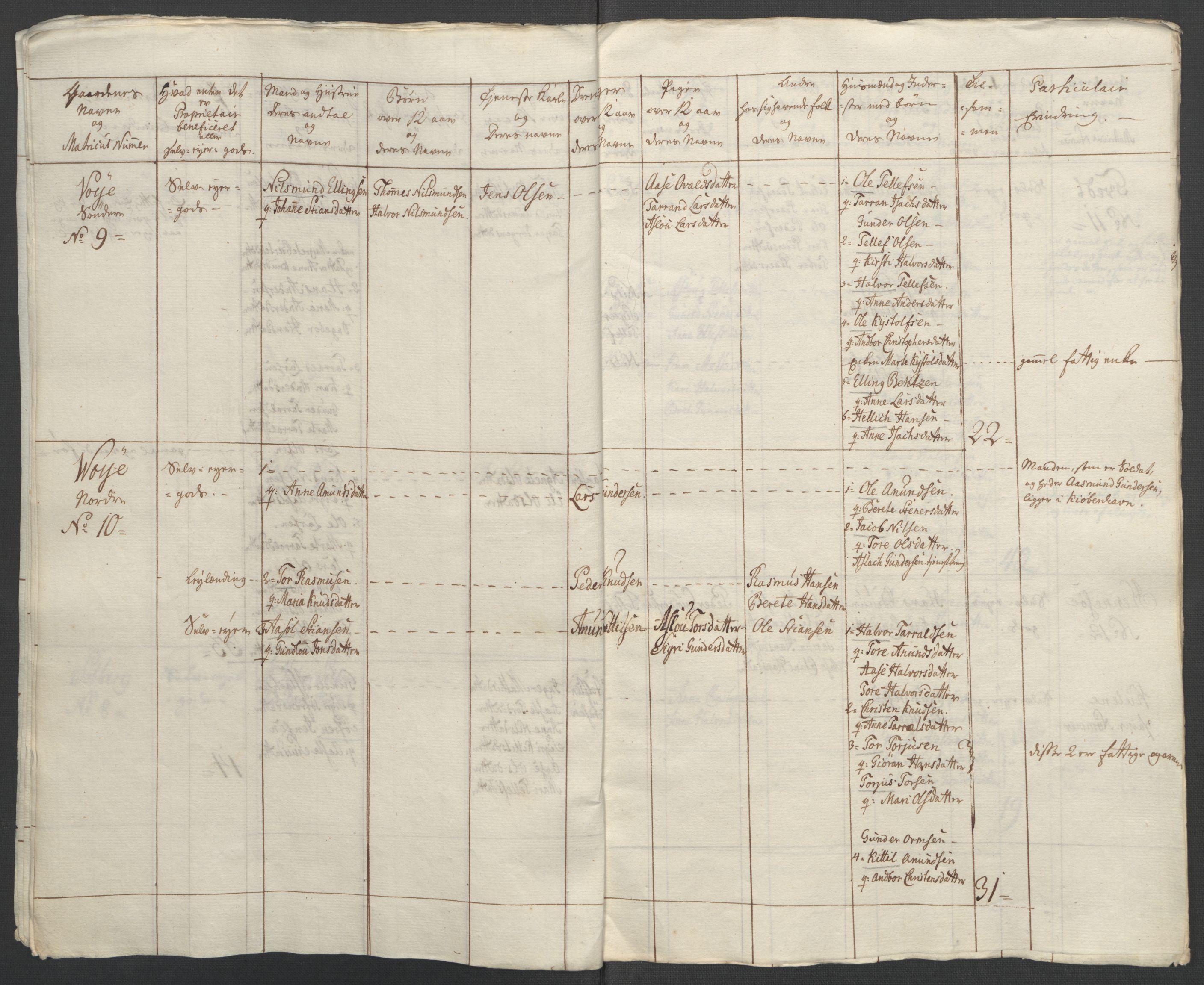 RA, Rentekammeret inntil 1814, Reviderte regnskaper, Fogderegnskap, R37/L2239: Ekstraskatten Nedre Telemark og Bamble, 1762-1763, s. 188