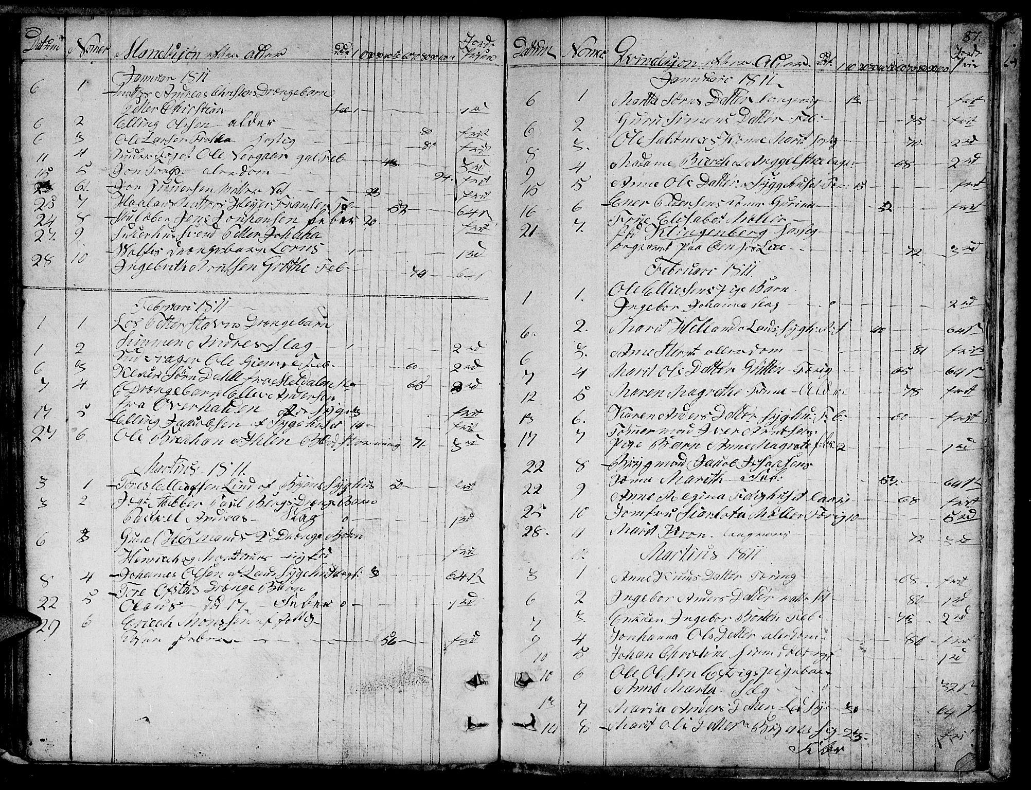 SAT, Ministerialprotokoller, klokkerbøker og fødselsregistre - Sør-Trøndelag, 601/L0040: Ministerialbok nr. 601A08, 1783-1818, s. 87