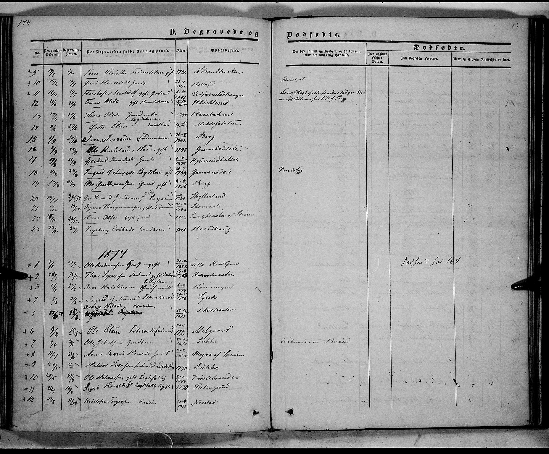 SAH, Sør-Aurdal prestekontor, Ministerialbok nr. 7, 1849-1876, s. 174