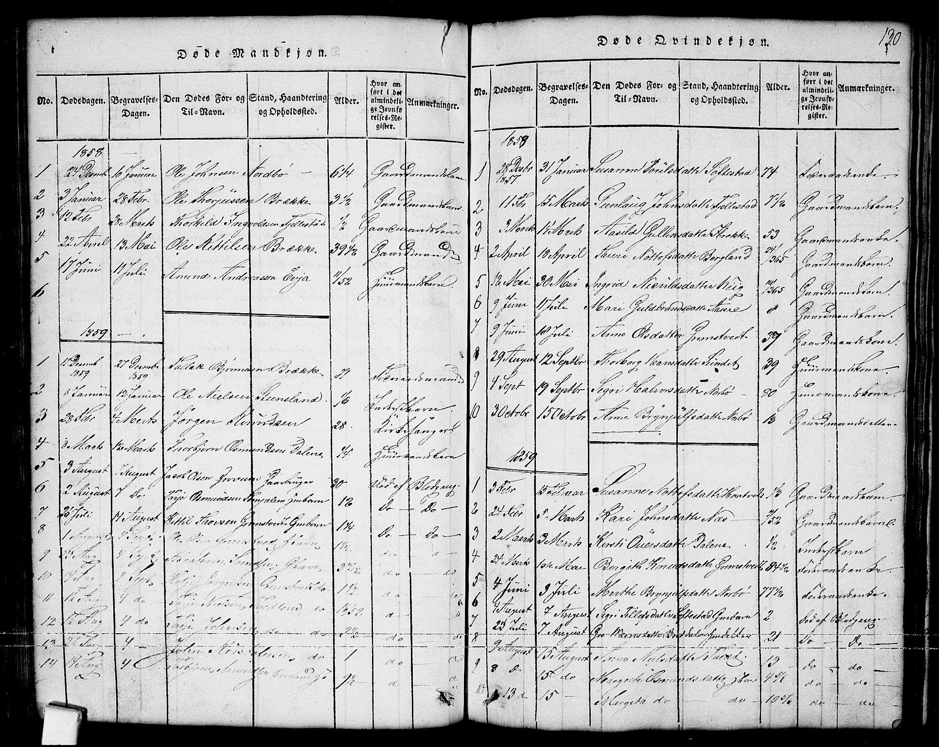SAKO, Nissedal kirkebøker, G/Ga/L0001: Klokkerbok nr. I 1, 1814-1860, s. 130
