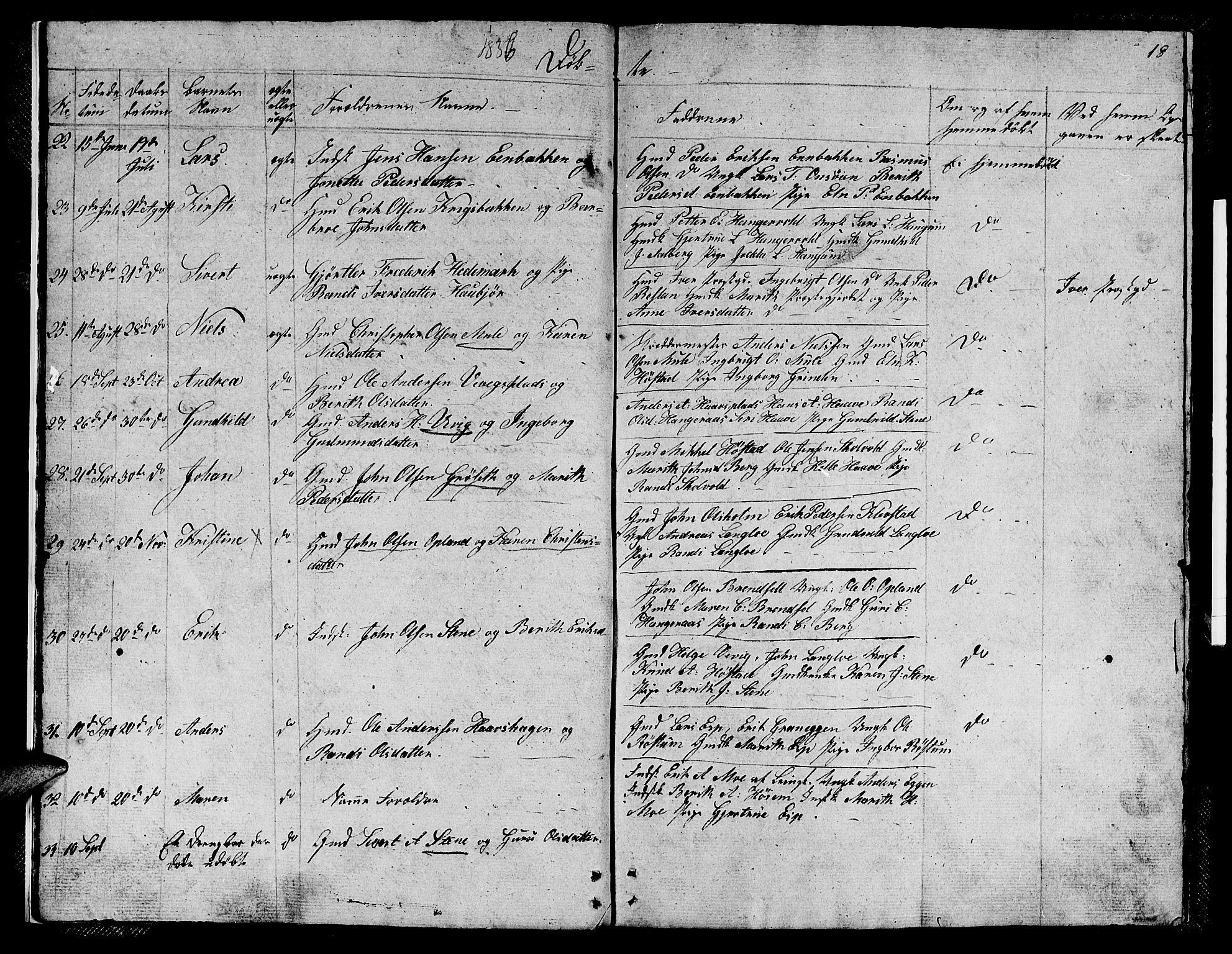 SAT, Ministerialprotokoller, klokkerbøker og fødselsregistre - Sør-Trøndelag, 612/L0386: Klokkerbok nr. 612C02, 1834-1845, s. 18