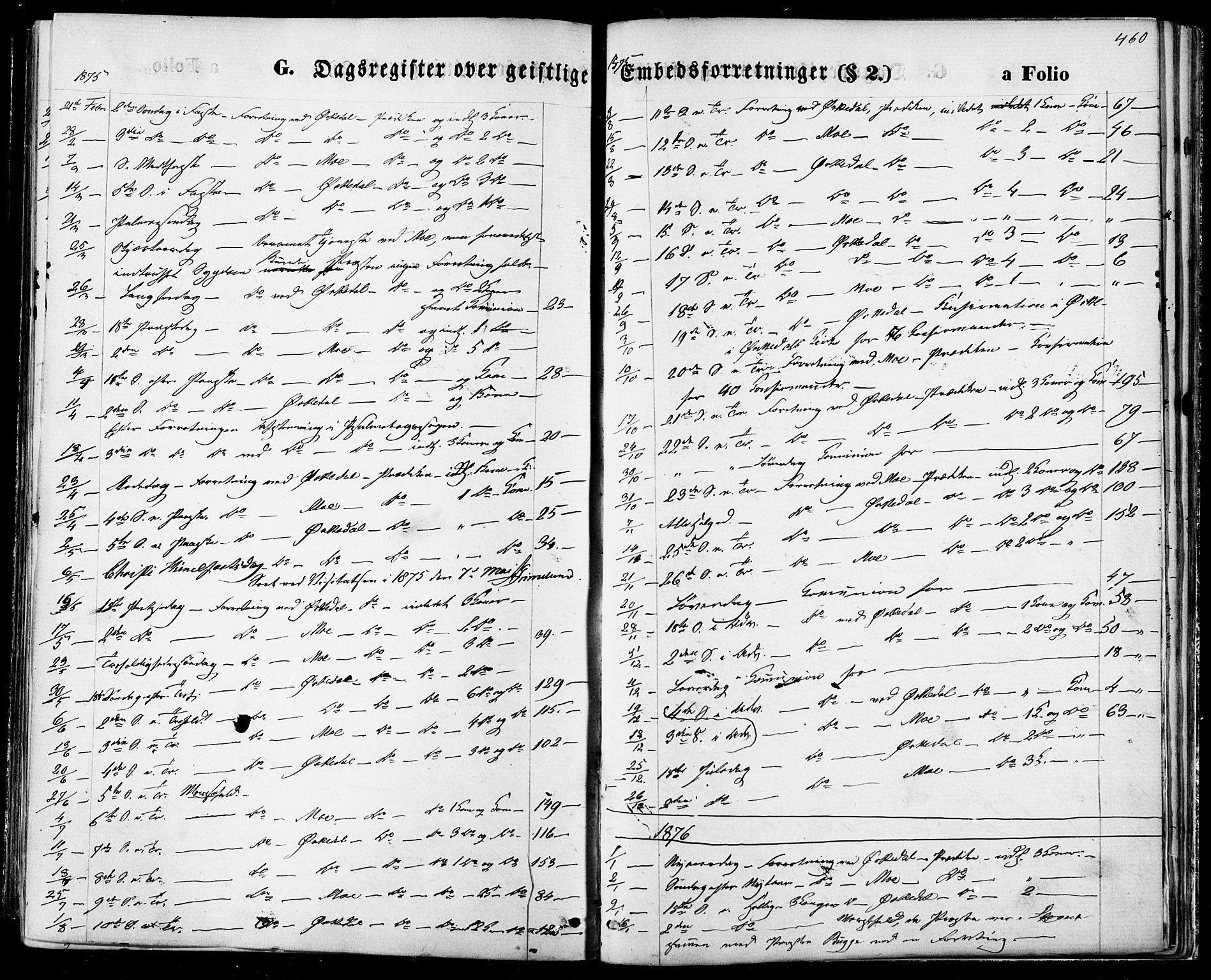 SAT, Ministerialprotokoller, klokkerbøker og fødselsregistre - Sør-Trøndelag, 668/L0807: Ministerialbok nr. 668A07, 1870-1880, s. 460