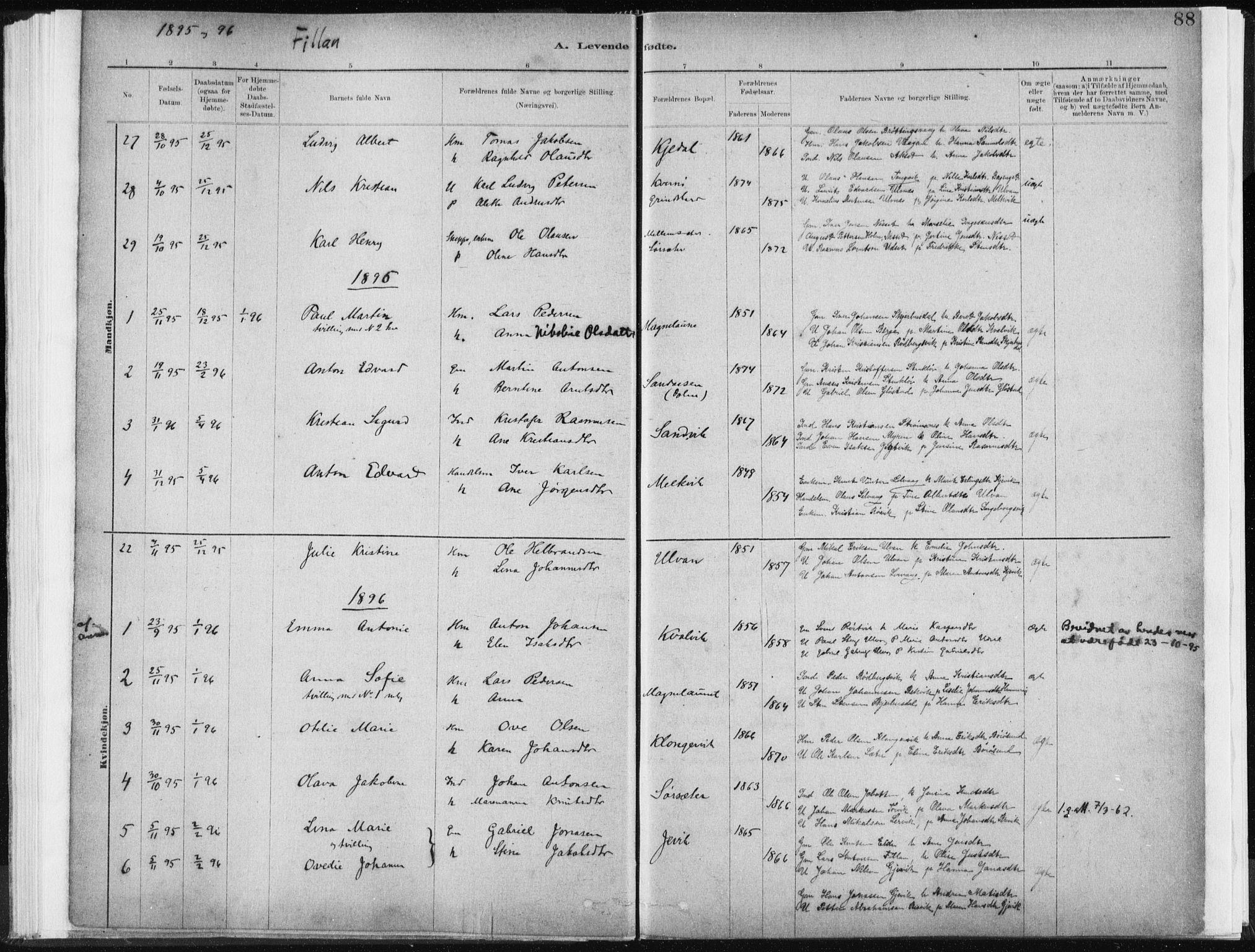 SAT, Ministerialprotokoller, klokkerbøker og fødselsregistre - Sør-Trøndelag, 637/L0558: Ministerialbok nr. 637A01, 1882-1899, s. 88