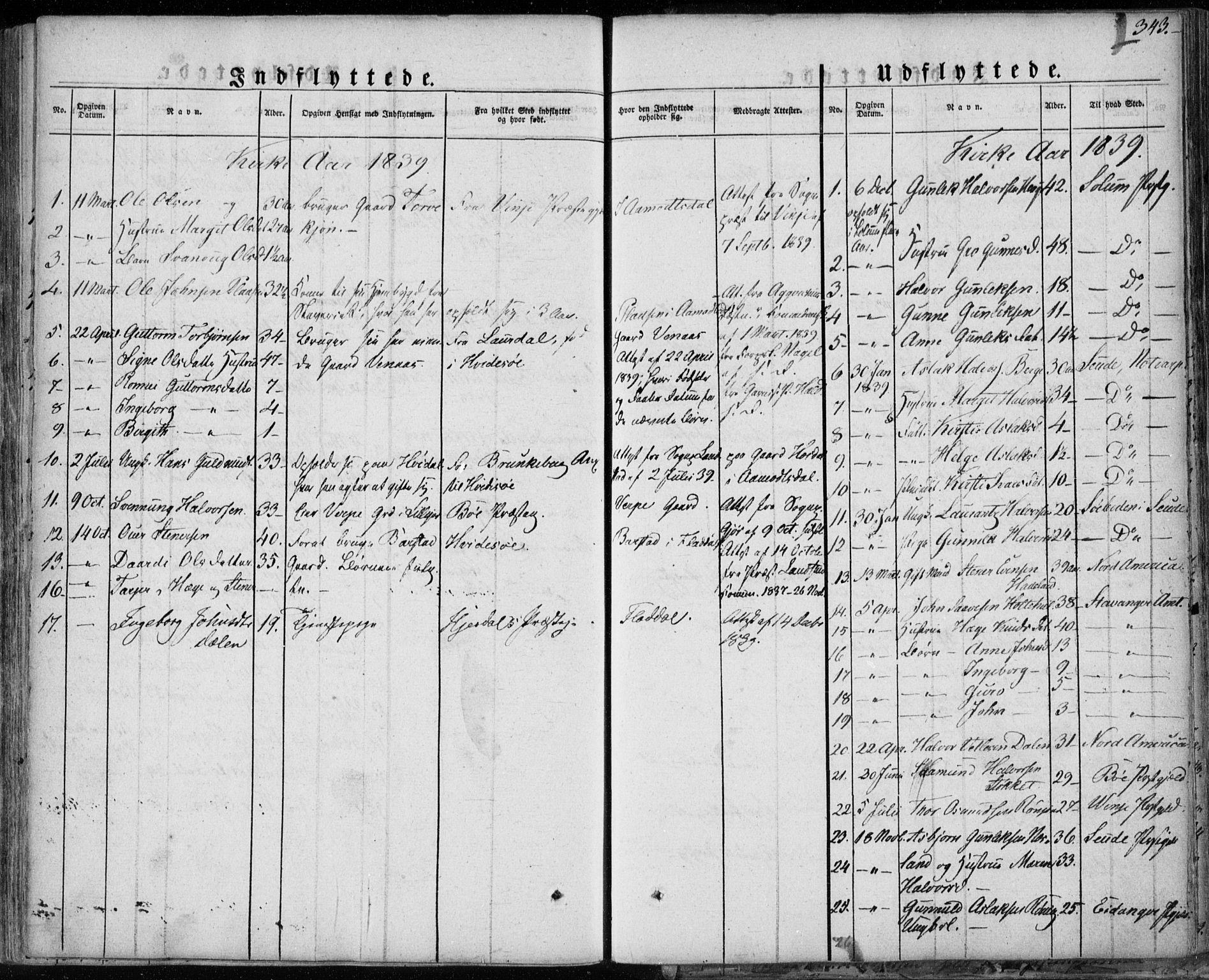 SAKO, Seljord kirkebøker, F/Fa/L0011: Ministerialbok nr. I 11, 1831-1849, s. 343
