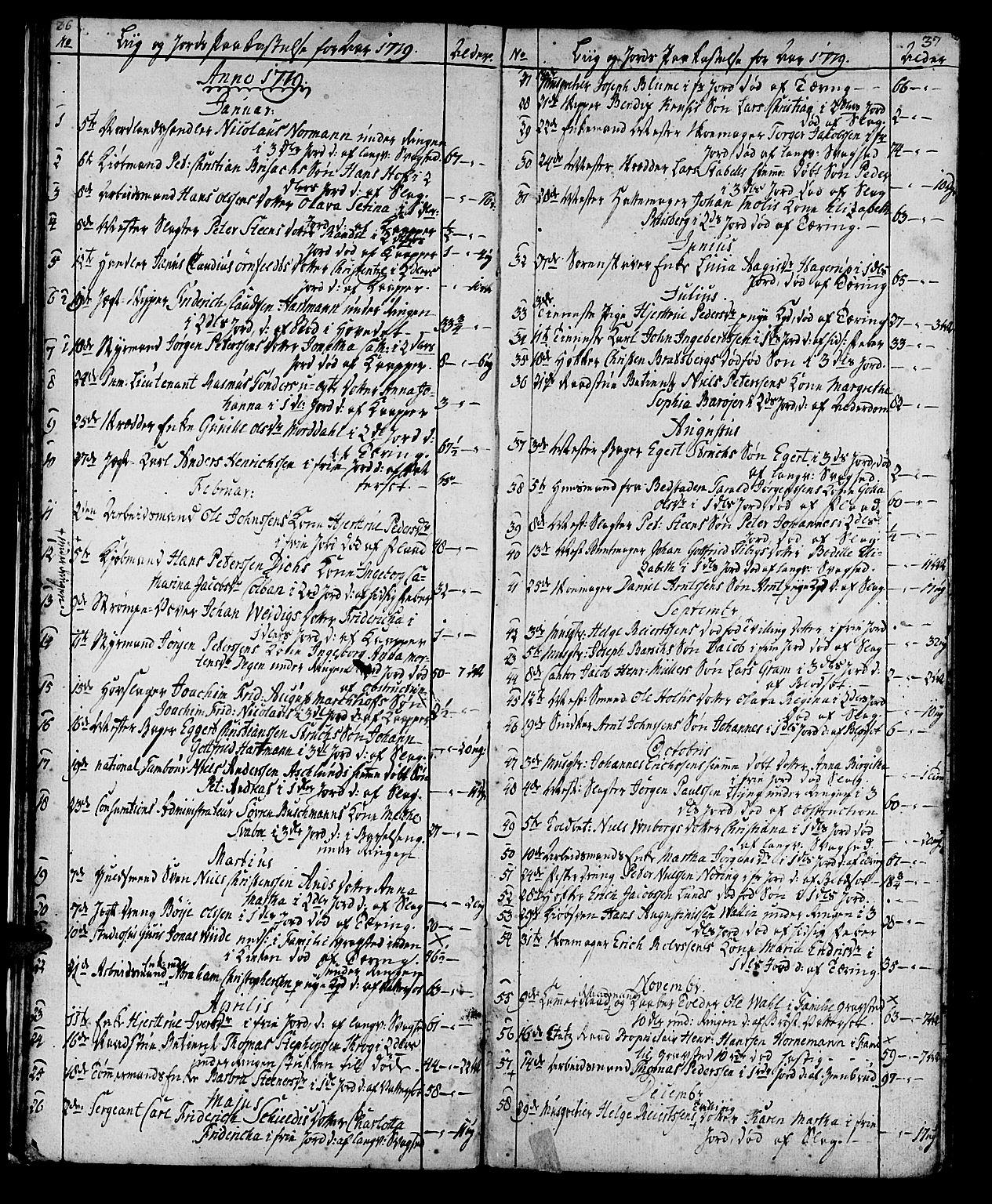 SAT, Ministerialprotokoller, klokkerbøker og fødselsregistre - Sør-Trøndelag, 602/L0134: Klokkerbok nr. 602C02, 1759-1812, s. 36-37