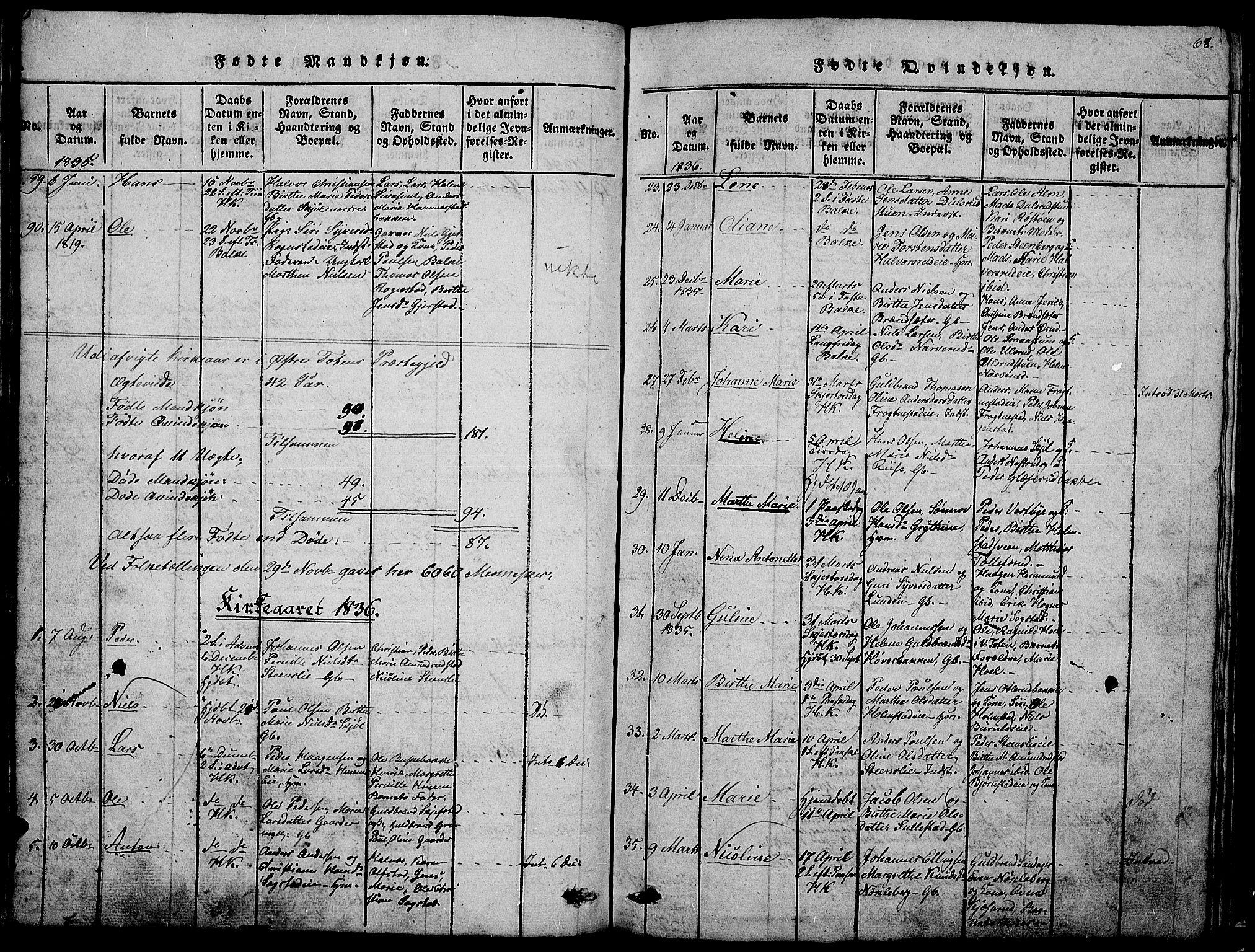 SAH, Østre Toten prestekontor, Klokkerbok nr. 1, 1827-1839, s. 68