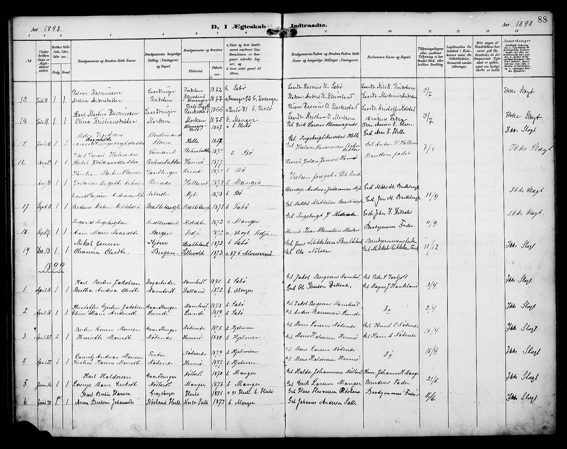SAB, Manger sokneprestembete, H/Haa: Ministerialbok nr. B 2, 1893-1906, s. 88