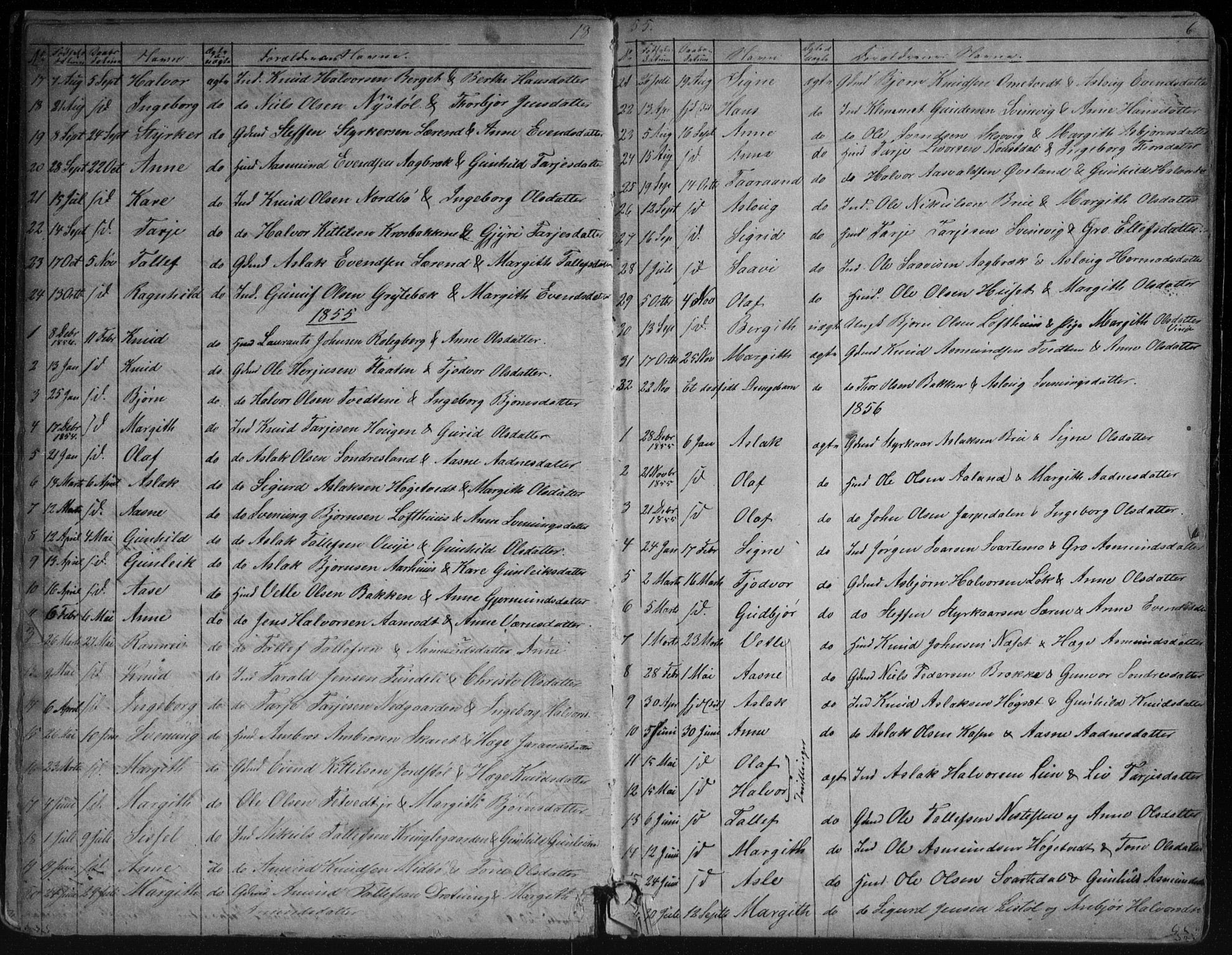 SAKO, Vinje kirkebøker, G/Ga/L0002: Klokkerbok nr. I 2, 1849-1893, s. 6