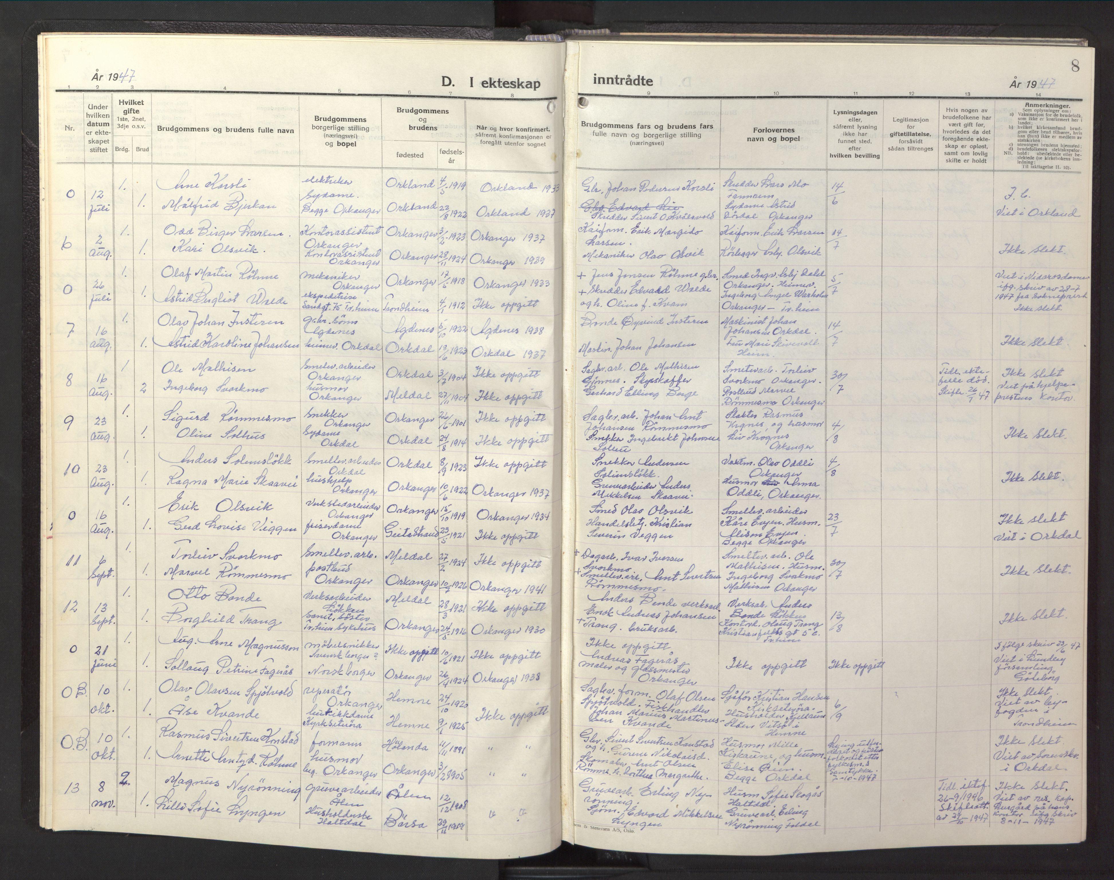 SAT, Ministerialprotokoller, klokkerbøker og fødselsregistre - Sør-Trøndelag, 669/L0833: Klokkerbok nr. 669C03, 1945-1950, s. 8