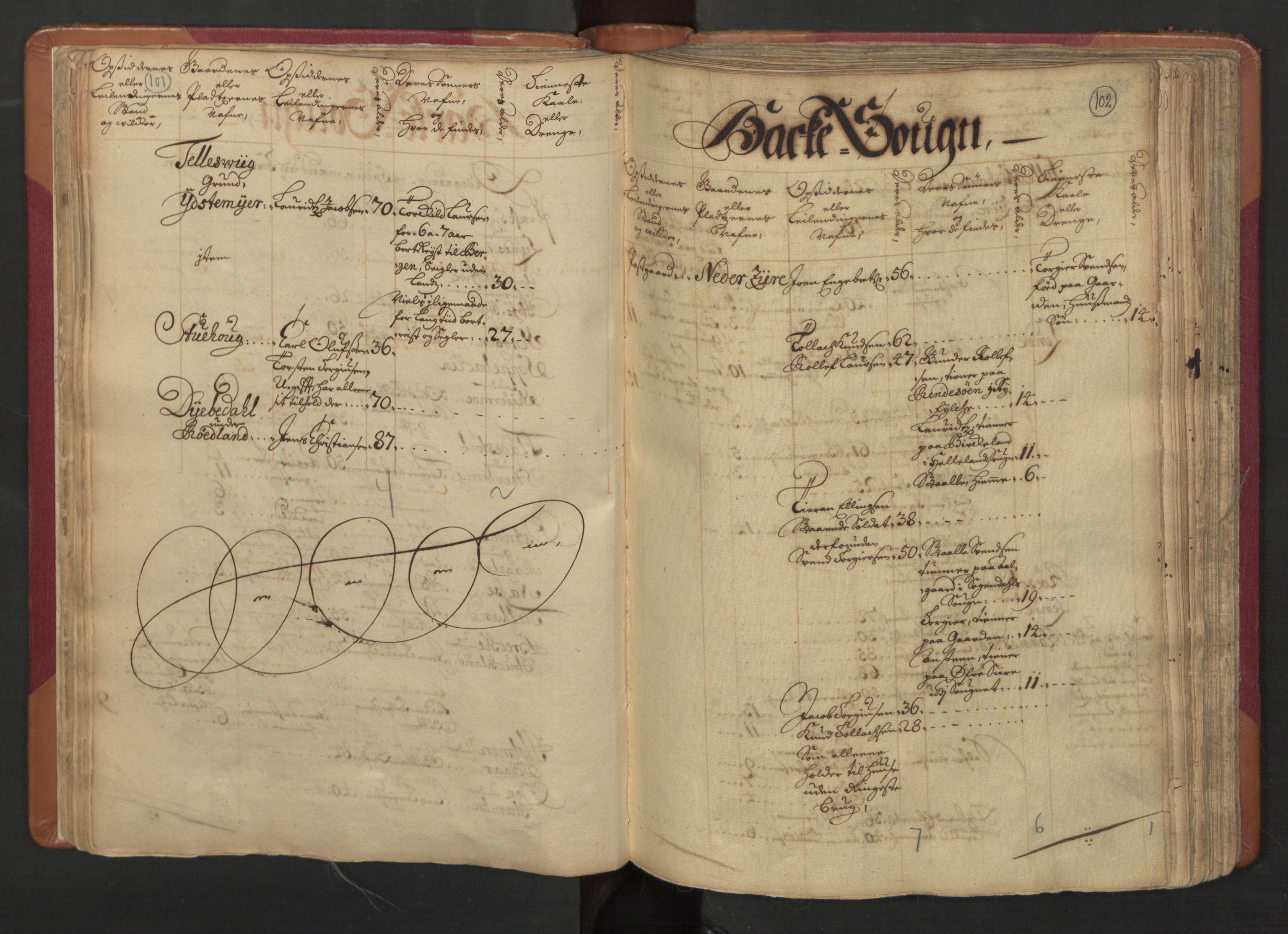 RA, Manntallet 1701, nr. 4: Jæren og Dalane fogderi, 1701, s. 101-102