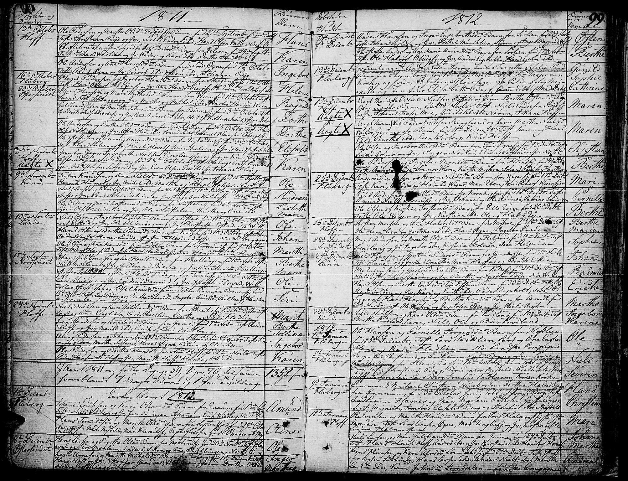 SAH, Land prestekontor, Ministerialbok nr. 6, 1784-1813, s. 99