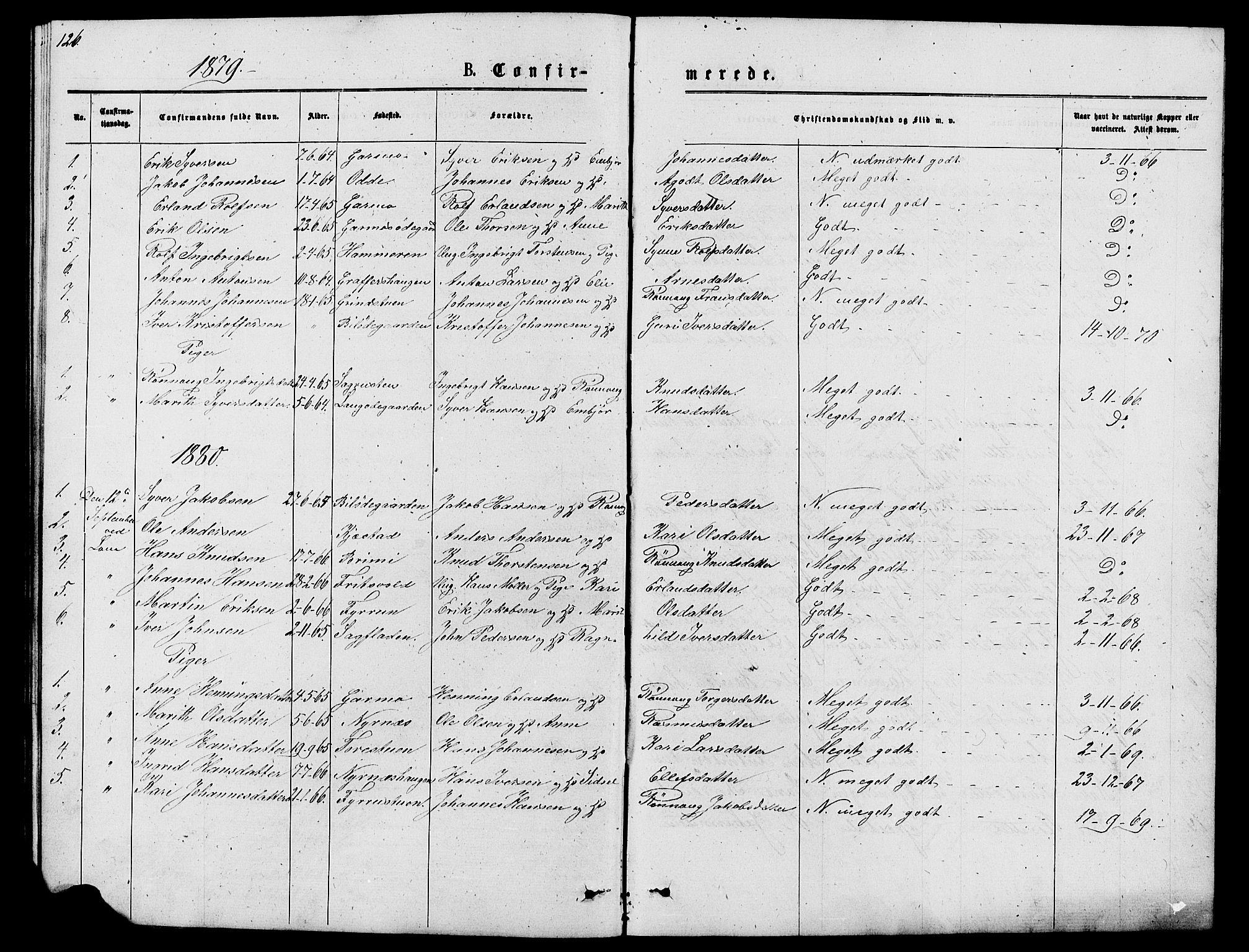 SAH, Lom prestekontor, L/L0005: Klokkerbok nr. 5, 1876-1901, s. 126-127