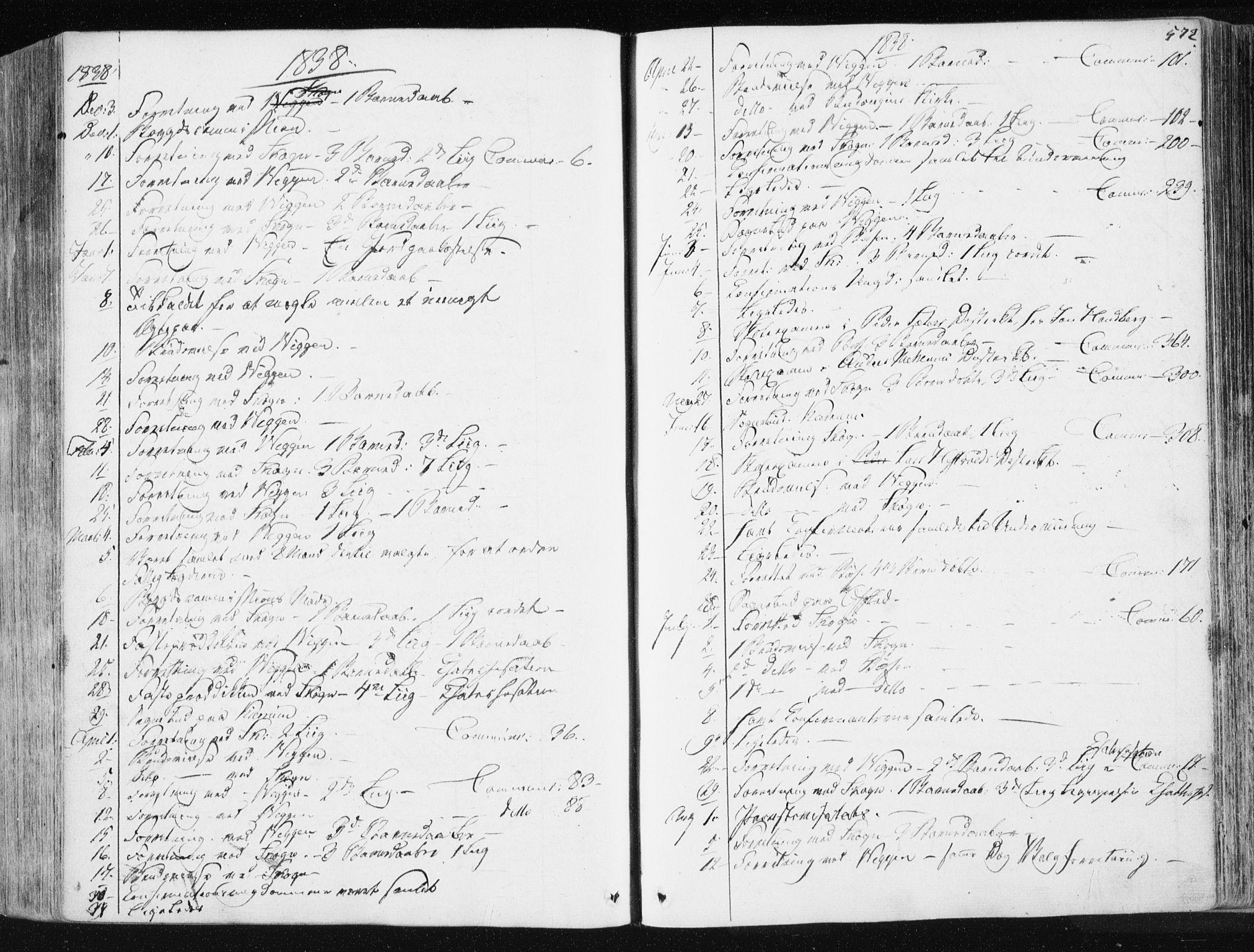 SAT, Ministerialprotokoller, klokkerbøker og fødselsregistre - Sør-Trøndelag, 665/L0771: Ministerialbok nr. 665A06, 1830-1856, s. 572