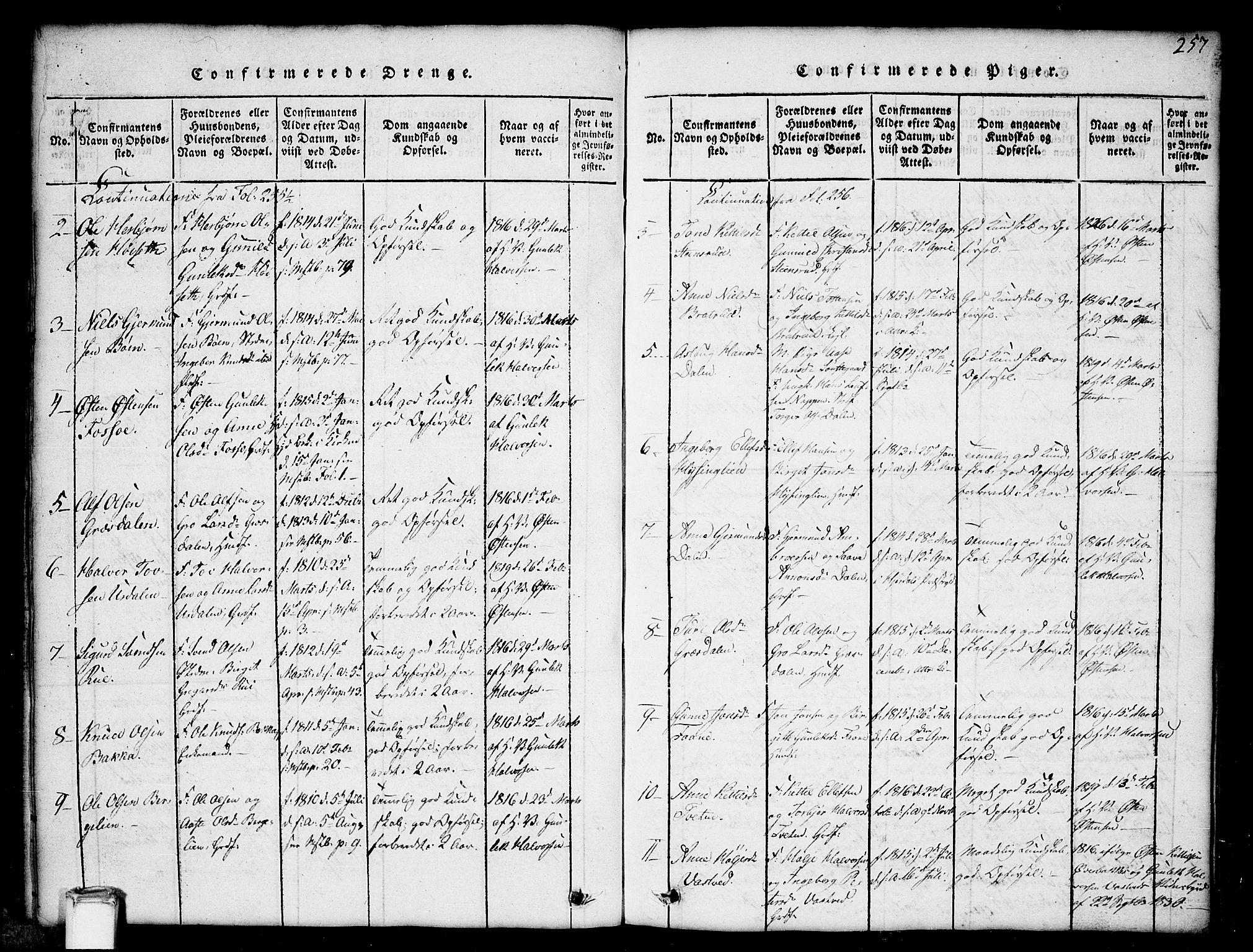 SAKO, Gransherad kirkebøker, G/Gb/L0001: Klokkerbok nr. II 1, 1815-1860, s. 257