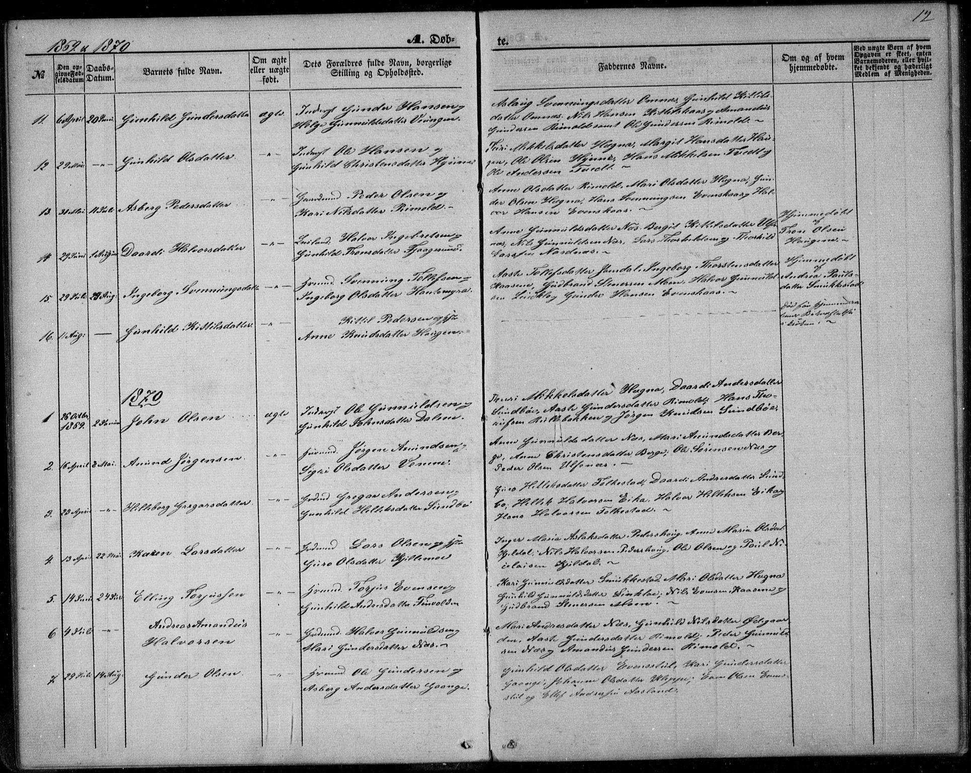 SAKO, Lunde kirkebøker, F/Fb/L0002: Ministerialbok nr. II 2, 1861-1881, s. 12