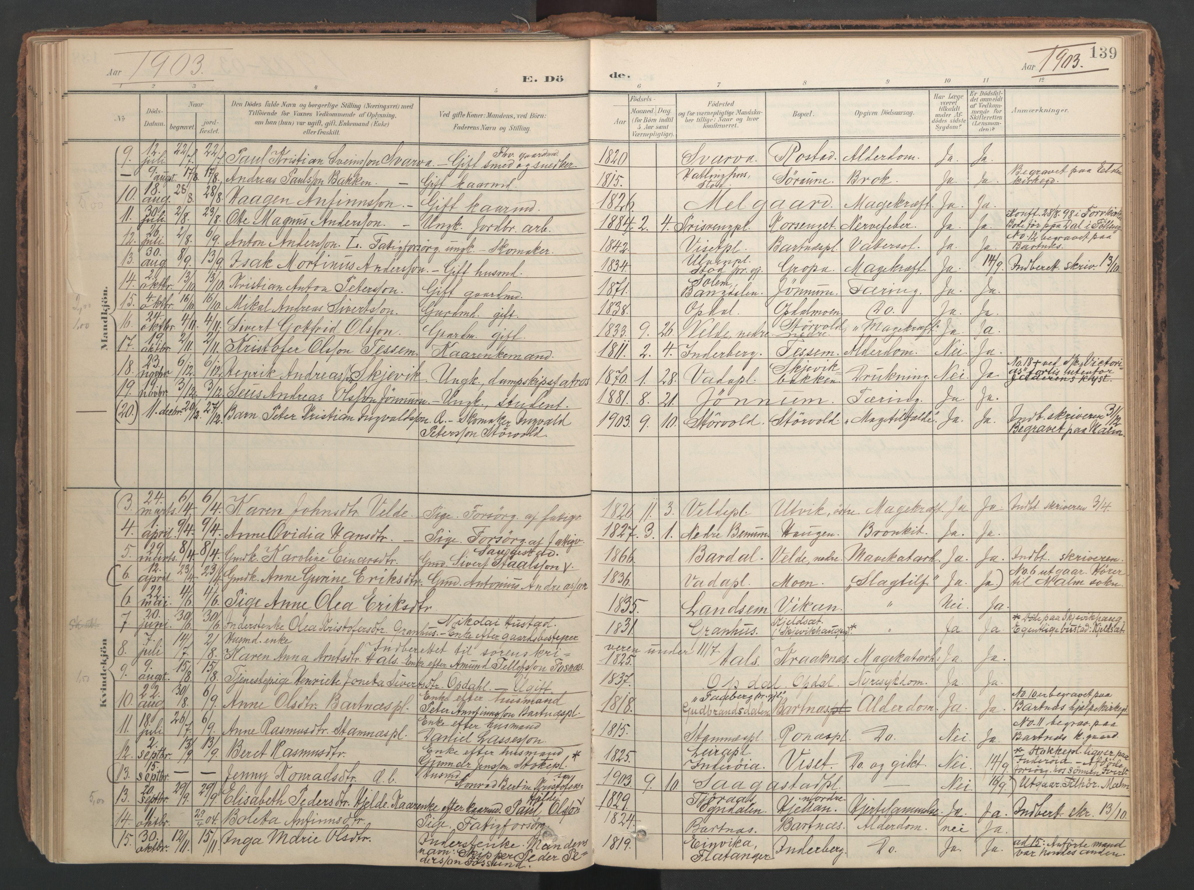 SAT, Ministerialprotokoller, klokkerbøker og fødselsregistre - Nord-Trøndelag, 741/L0397: Ministerialbok nr. 741A11, 1901-1911, s. 139
