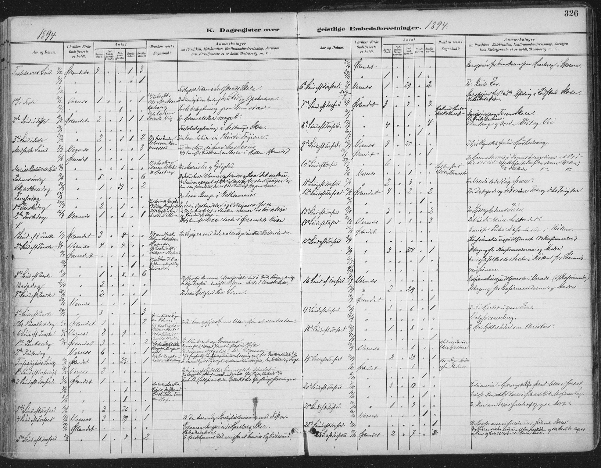 SAT, Ministerialprotokoller, klokkerbøker og fødselsregistre - Sør-Trøndelag, 659/L0743: Ministerialbok nr. 659A13, 1893-1910, s. 326