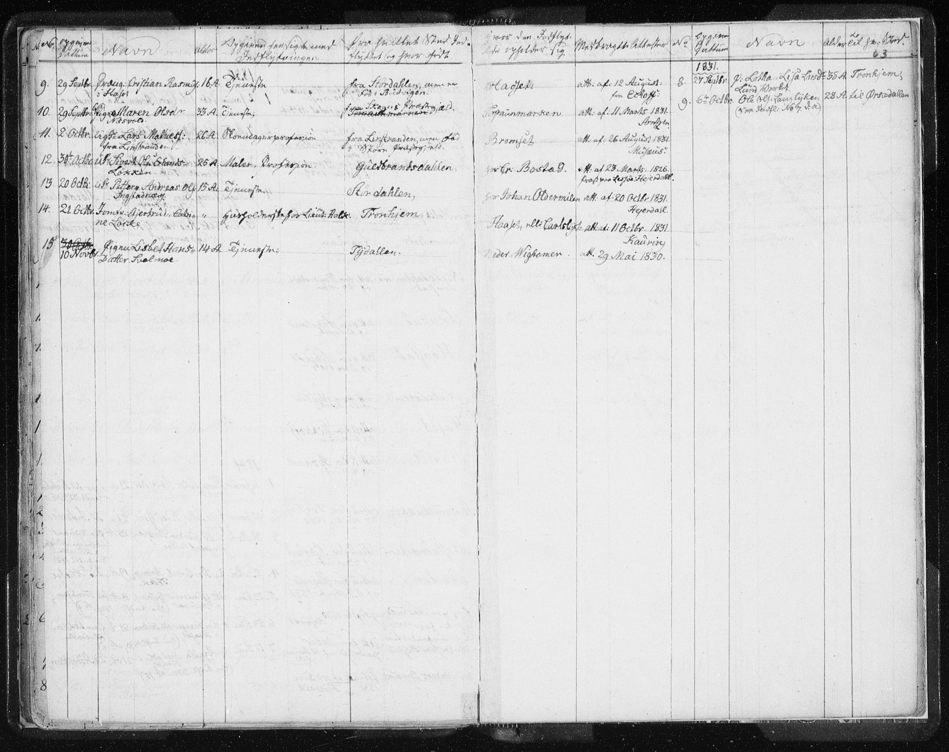 SAT, Ministerialprotokoller, klokkerbøker og fødselsregistre - Sør-Trøndelag, 616/L0404: Ministerialbok nr. 616A01, 1823-1831, s. 63