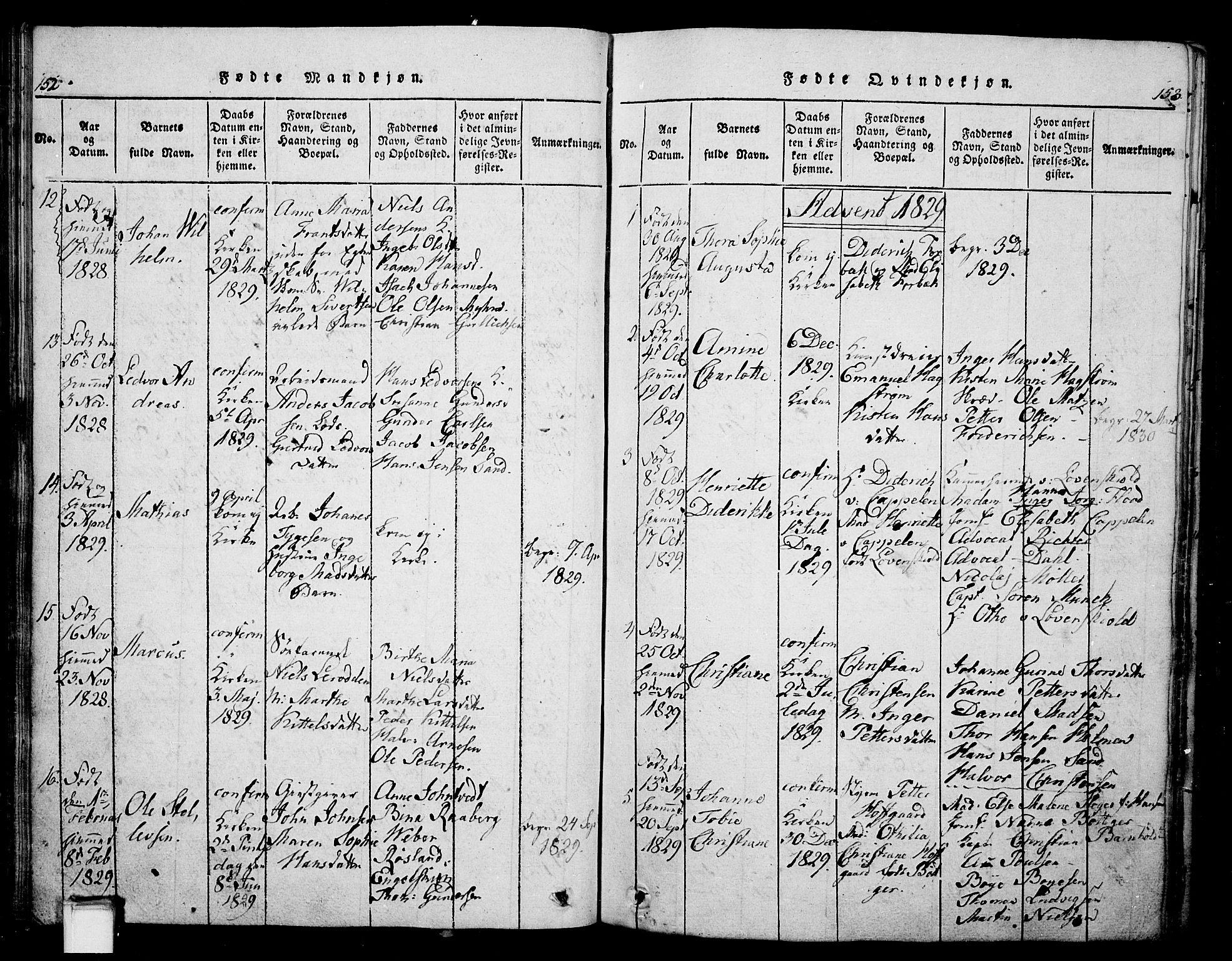 SAKO, Skien kirkebøker, G/Ga/L0002: Klokkerbok nr. 2, 1814-1842, s. 152-153
