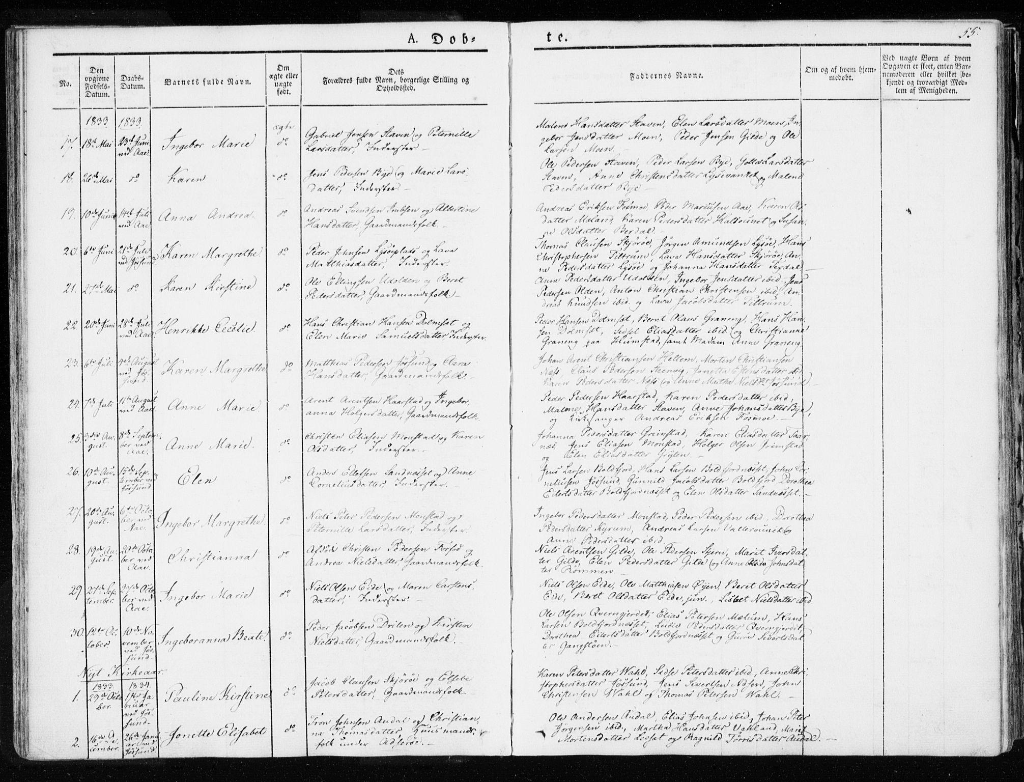 SAT, Ministerialprotokoller, klokkerbøker og fødselsregistre - Sør-Trøndelag, 655/L0676: Ministerialbok nr. 655A05, 1830-1847, s. 55