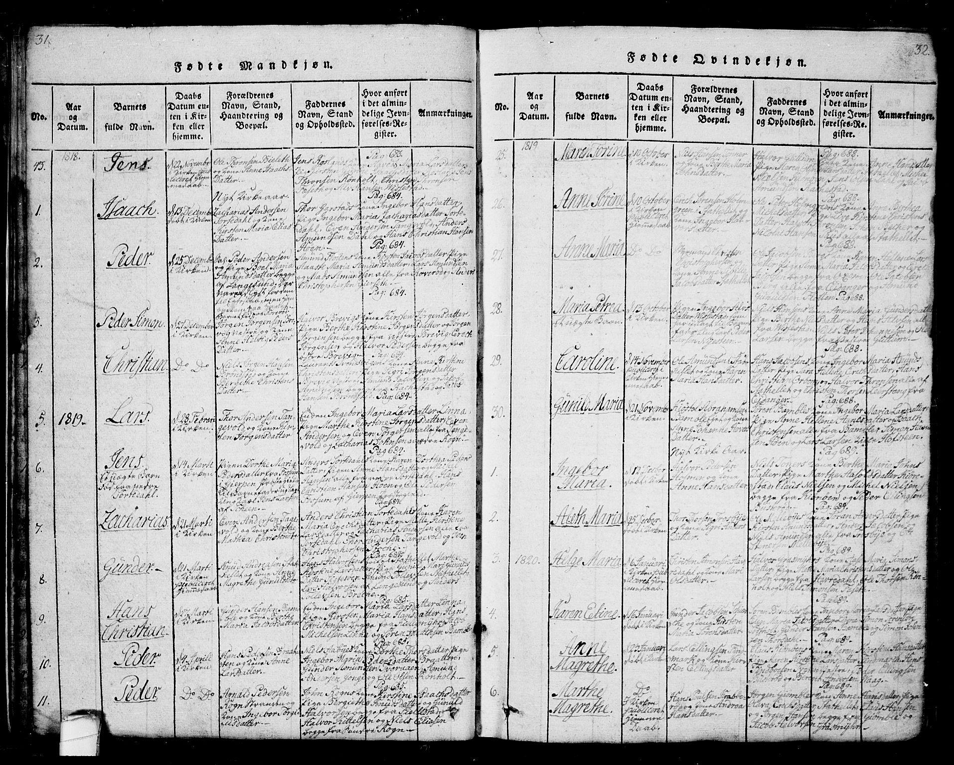 SAKO, Bamble kirkebøker, G/Ga/L0005: Klokkerbok nr. I 5, 1814-1855, s. 31-32