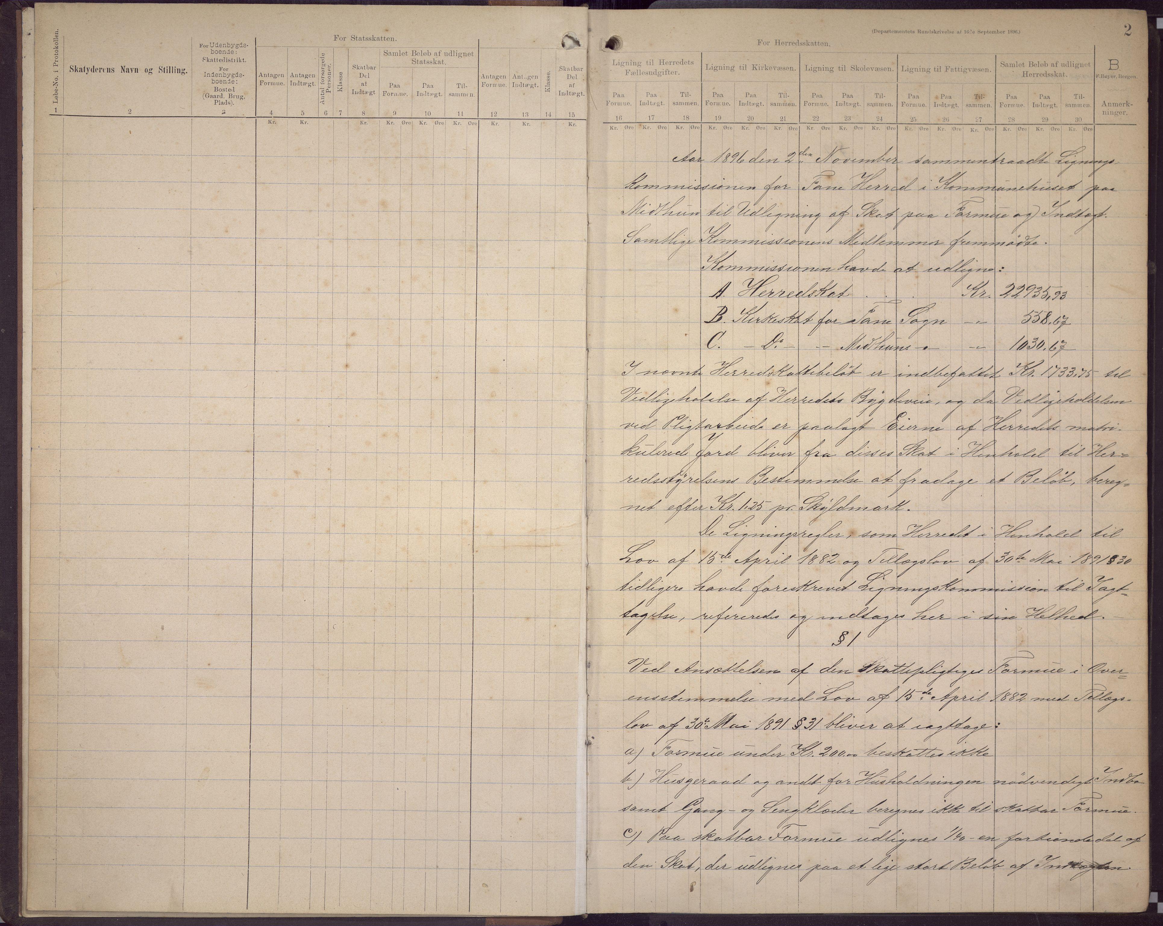 BBA, Fana kommune. Herredskassereren, J/Jc/L0006: Skattelister/ligningsprotokoll, 1896-1901, s. 4