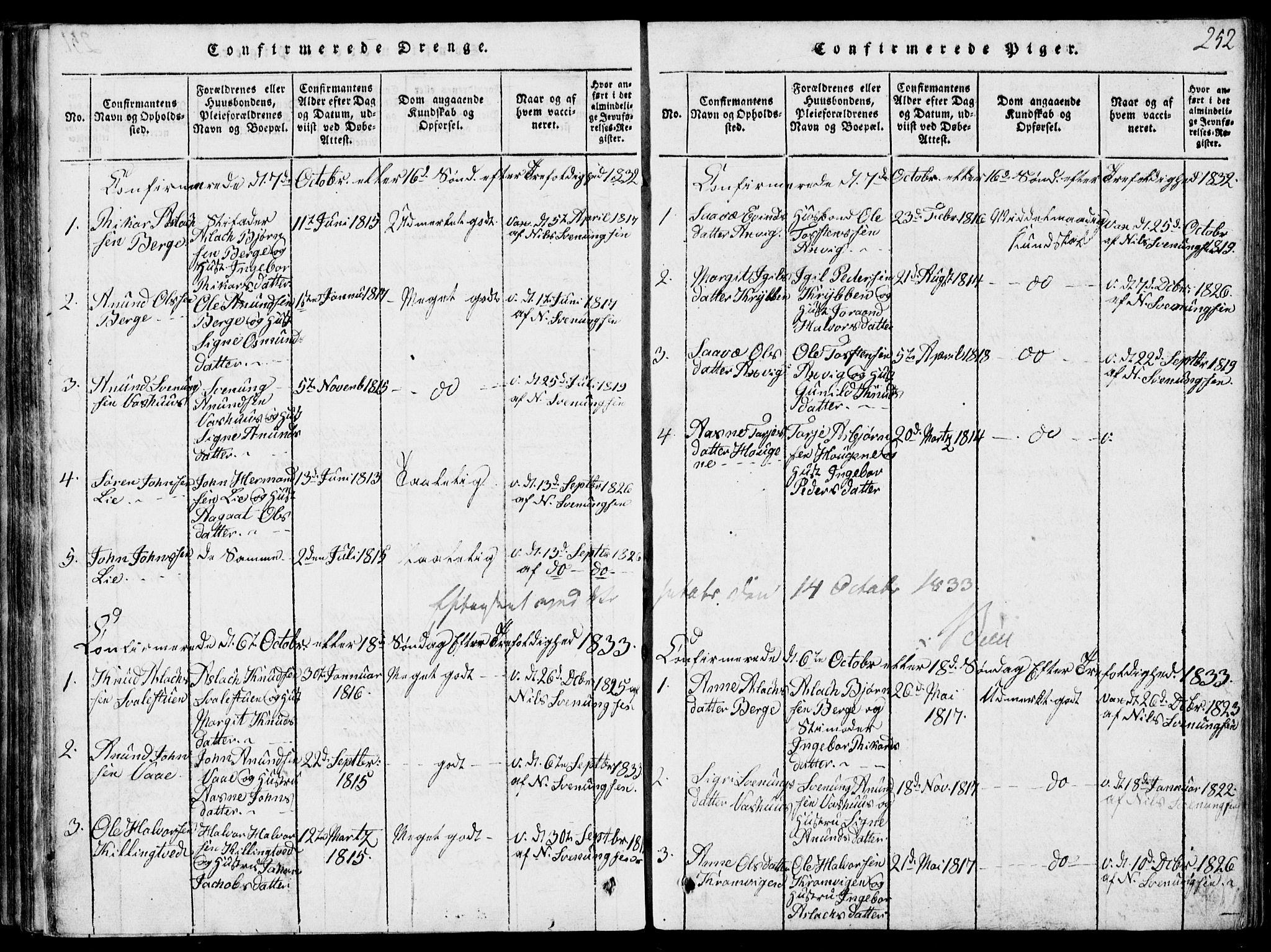 SAKO, Rauland kirkebøker, G/Ga/L0001: Klokkerbok nr. I 1, 1814-1843, s. 252