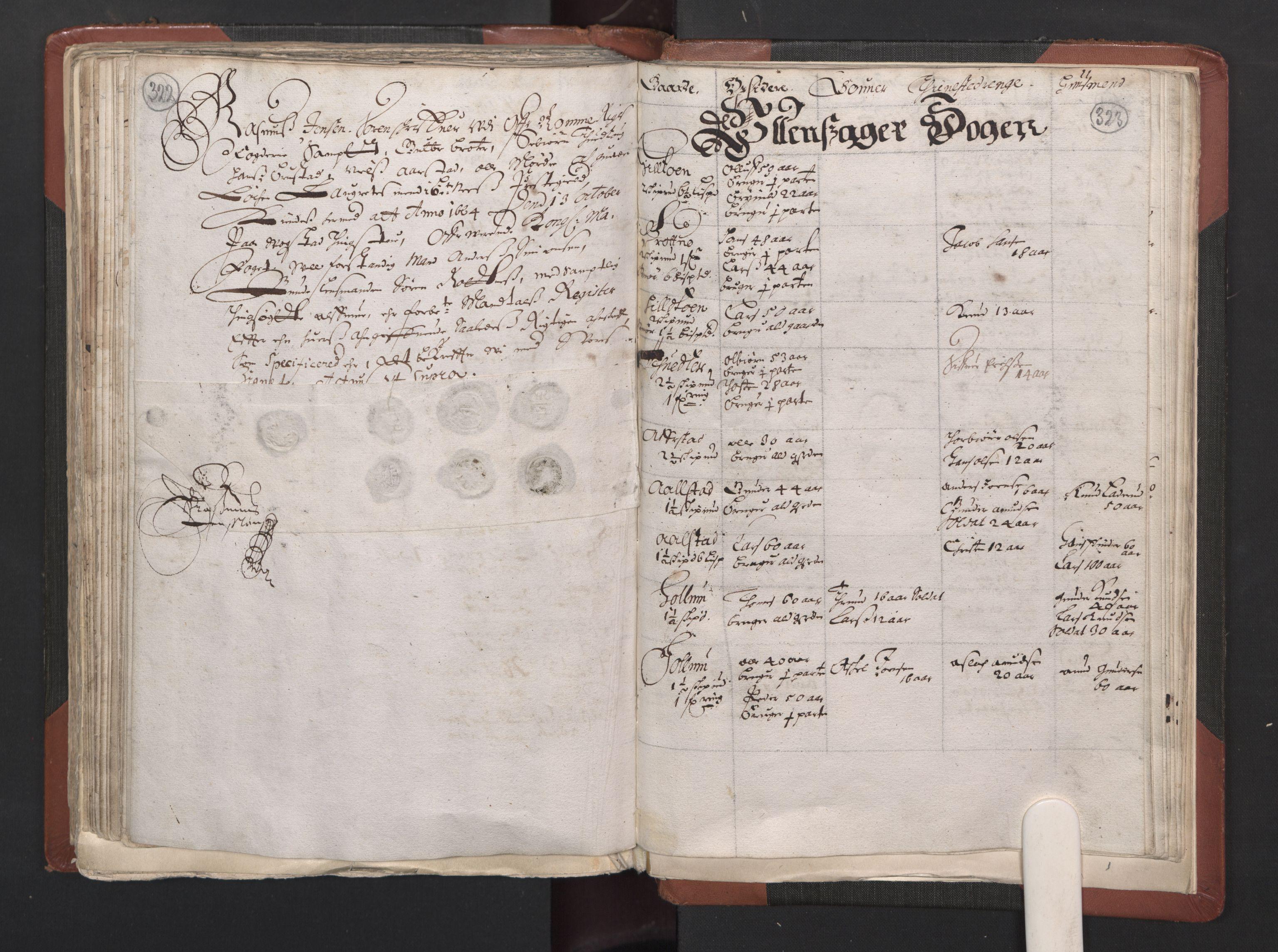 RA, Fogdenes og sorenskrivernes manntall 1664-1666, nr. 2: Aker fogderi, Follo fogderi, Nedre Romerike fogderi og Øvre Romerike fogderi, 1664, s. 322-323