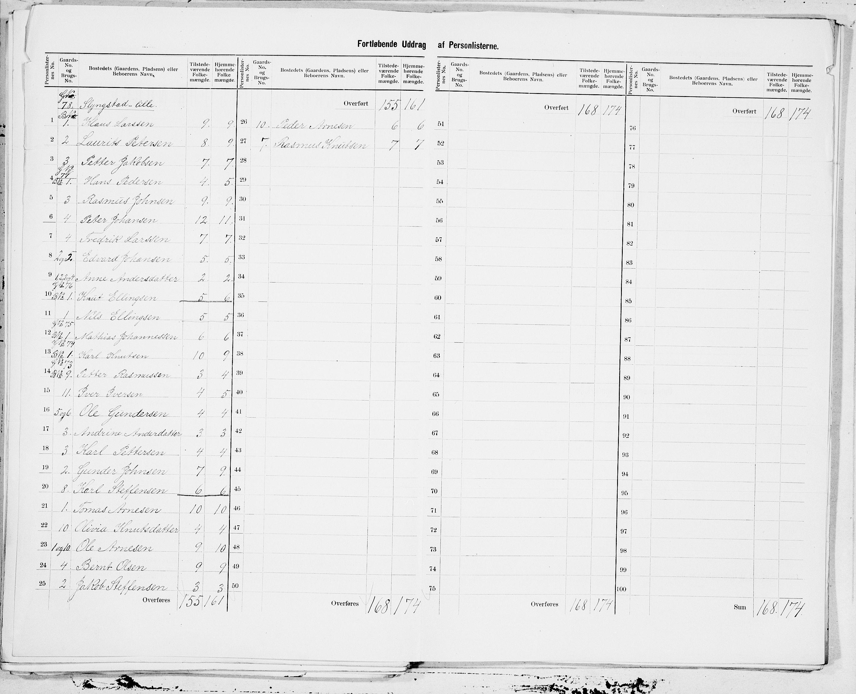 SAT, Folketelling 1900 for 1529 Skodje herred, 1900, s. 27