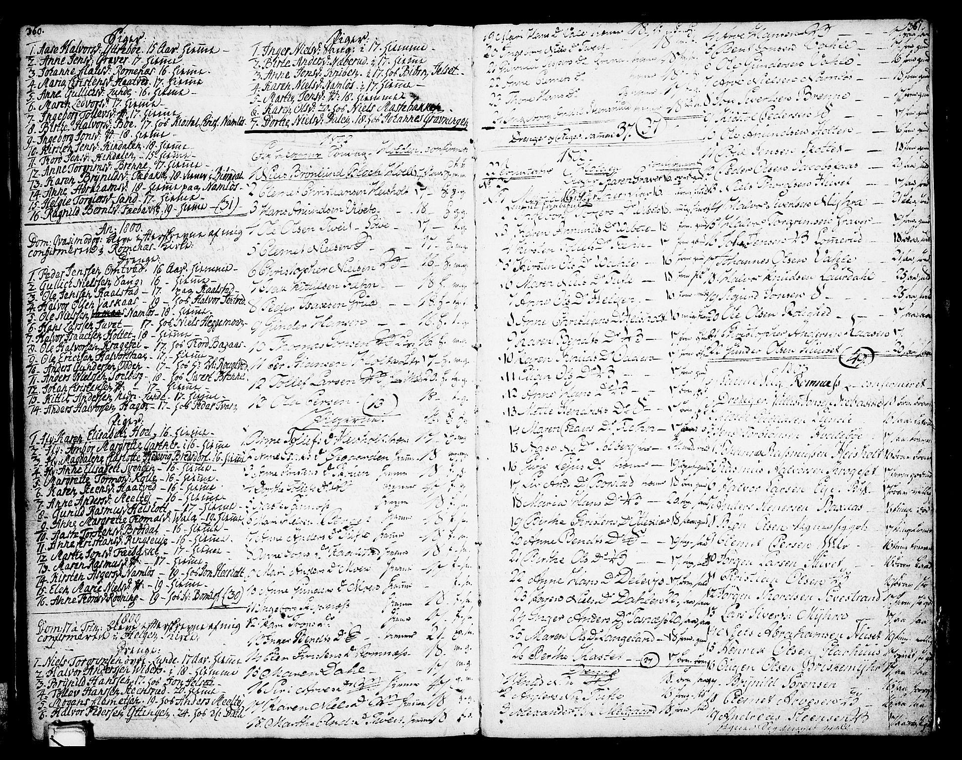 SAKO, Holla kirkebøker, F/Fa/L0002: Ministerialbok nr. 2, 1779-1814, s. 360-361