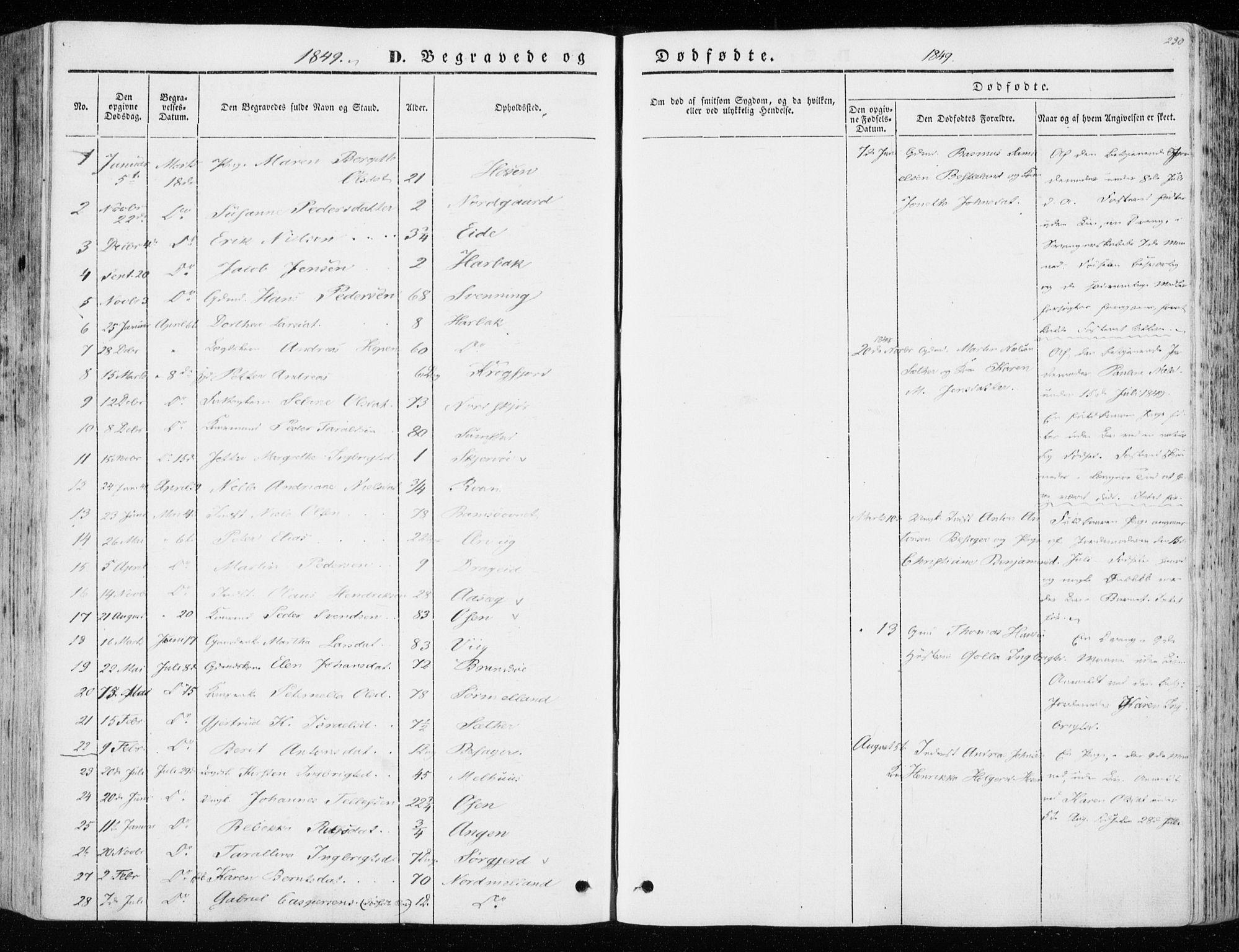 SAT, Ministerialprotokoller, klokkerbøker og fødselsregistre - Sør-Trøndelag, 657/L0704: Ministerialbok nr. 657A05, 1846-1857, s. 230