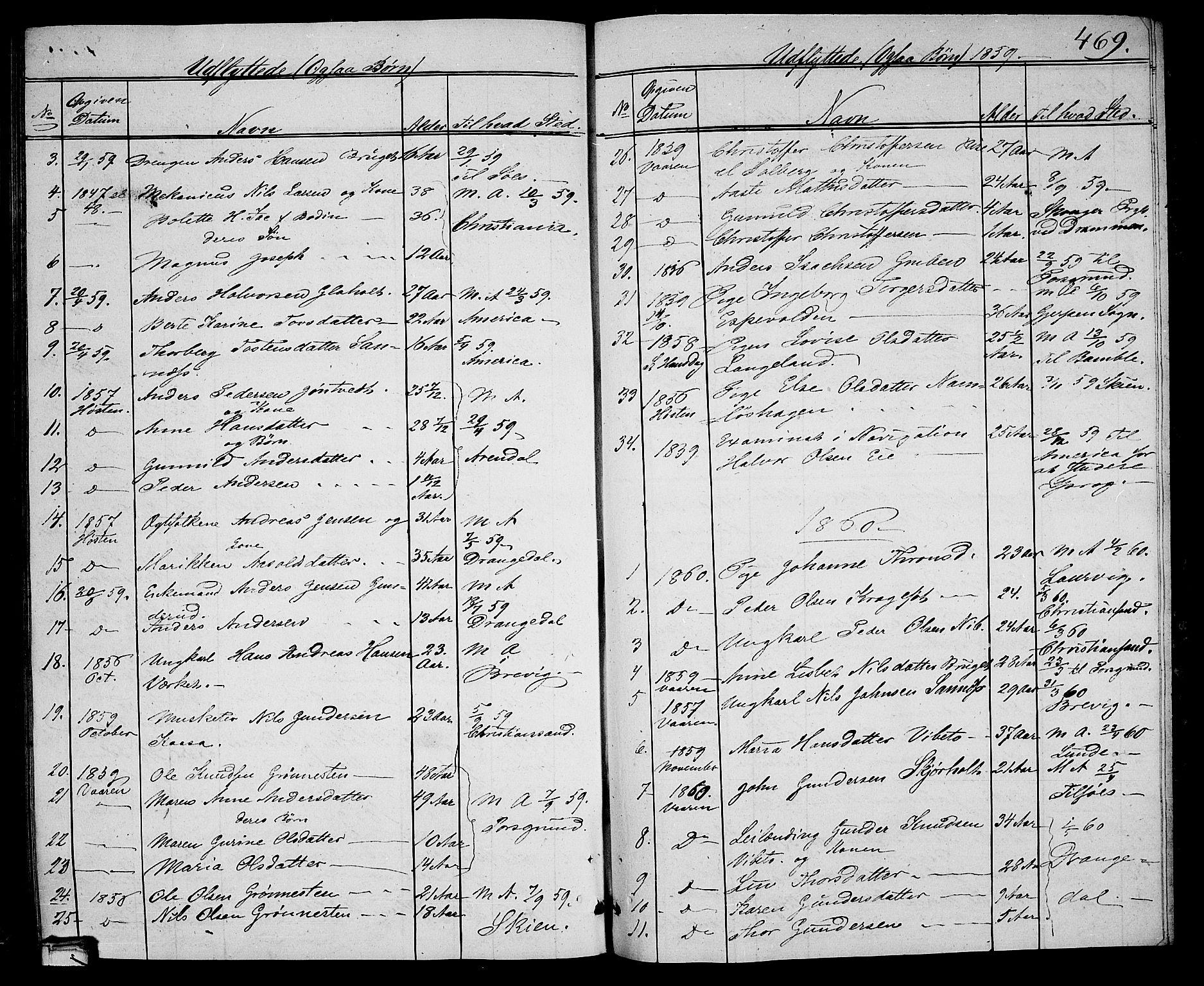 SAKO, Holla kirkebøker, G/Ga/L0003: Klokkerbok nr. I 3, 1849-1866, s. 469