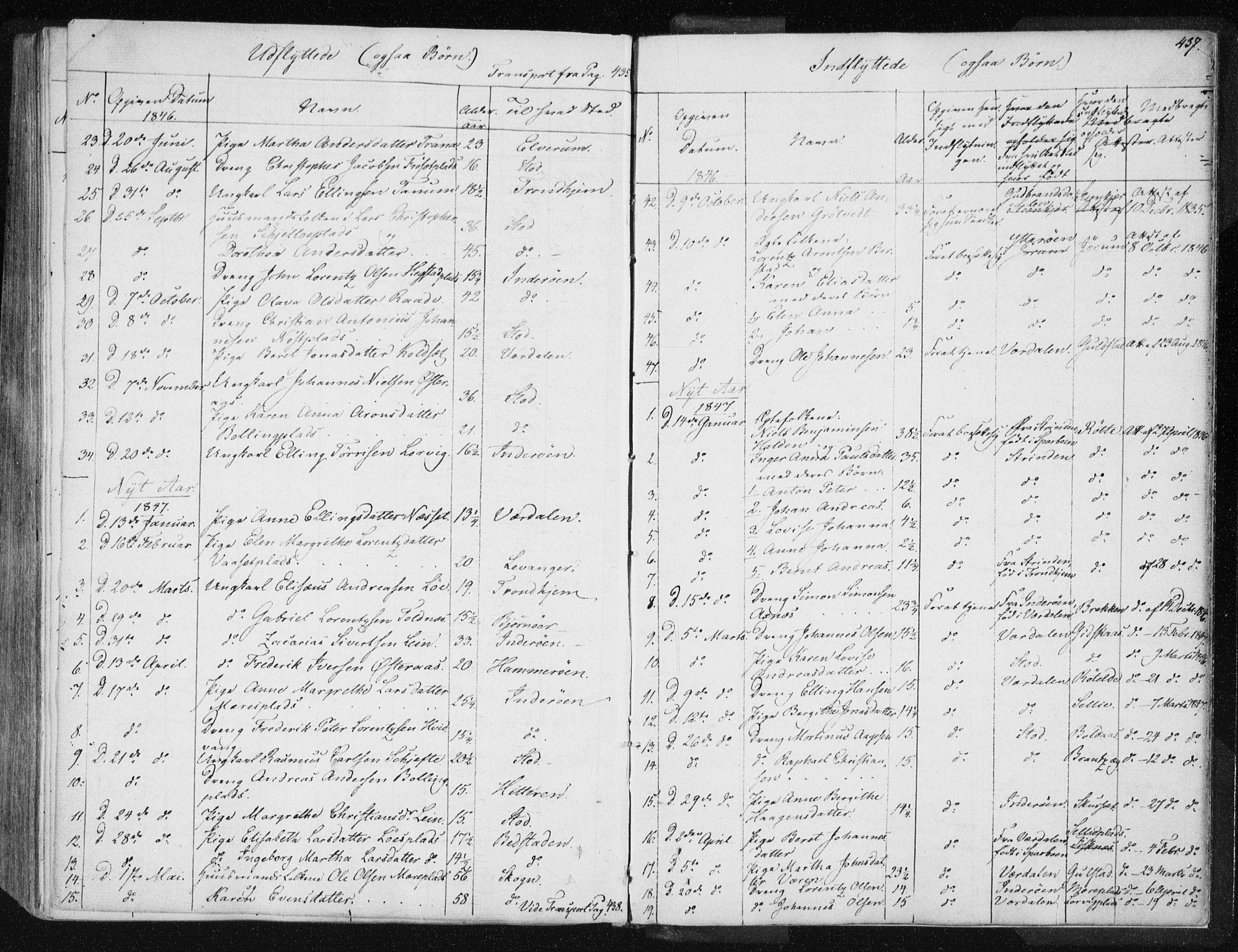 SAT, Ministerialprotokoller, klokkerbøker og fødselsregistre - Nord-Trøndelag, 735/L0339: Ministerialbok nr. 735A06 /1, 1836-1848, s. 437