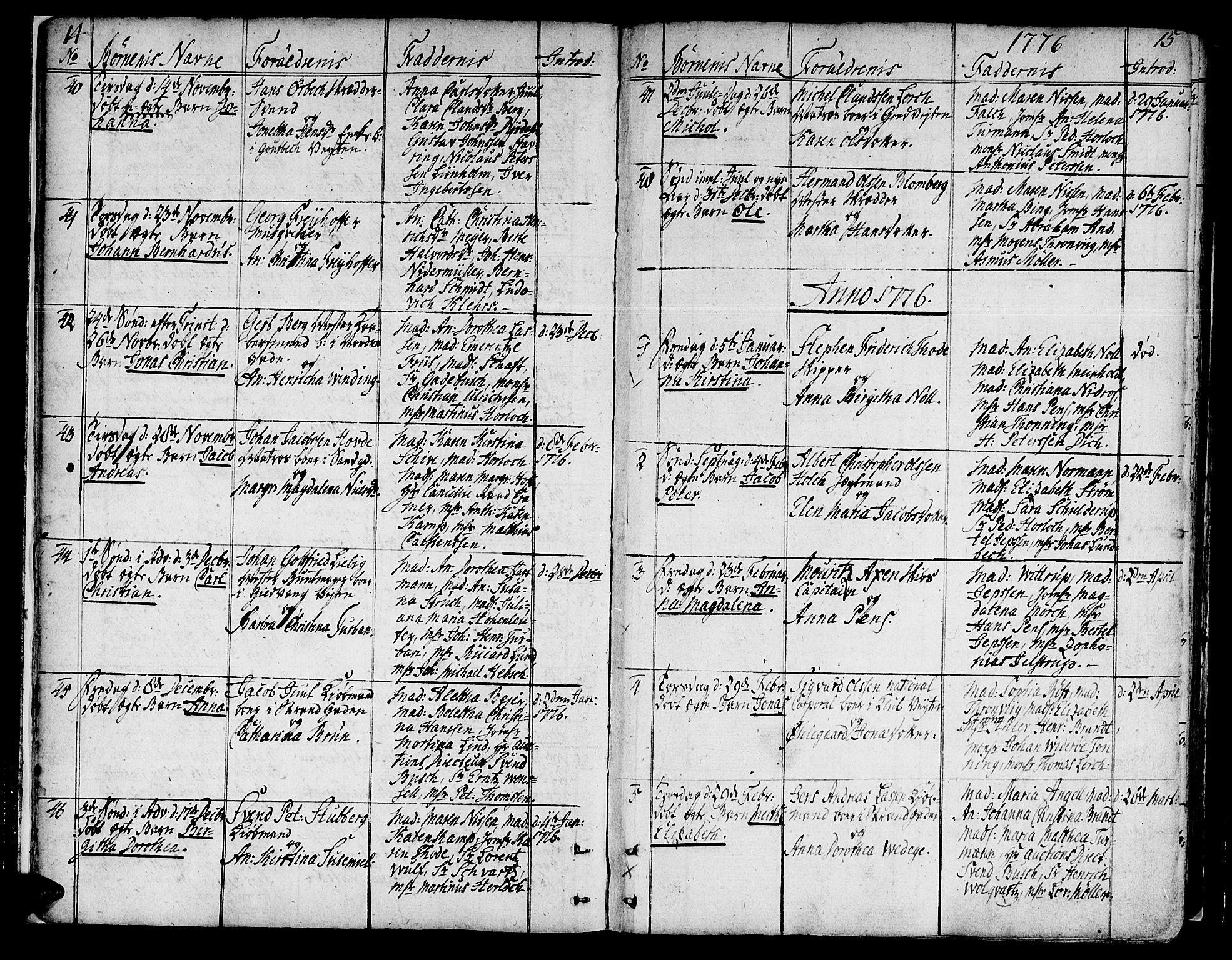 SAT, Ministerialprotokoller, klokkerbøker og fødselsregistre - Sør-Trøndelag, 602/L0104: Ministerialbok nr. 602A02, 1774-1814, s. 14-15
