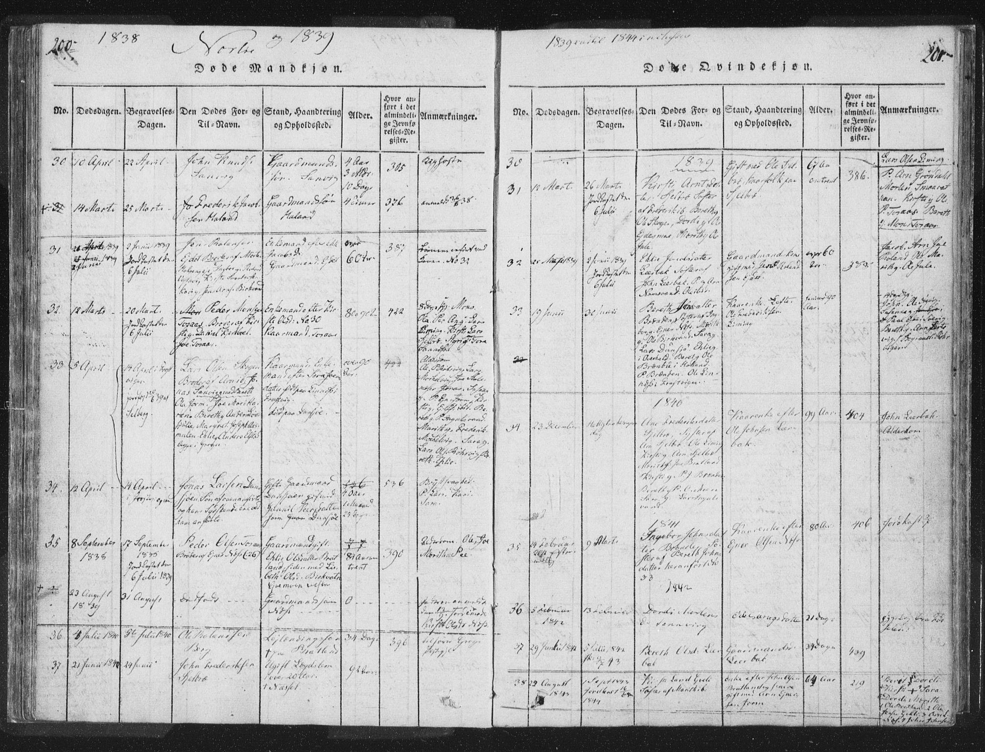 SAT, Ministerialprotokoller, klokkerbøker og fødselsregistre - Nord-Trøndelag, 755/L0491: Ministerialbok nr. 755A01 /1, 1817-1864, s. 200-201