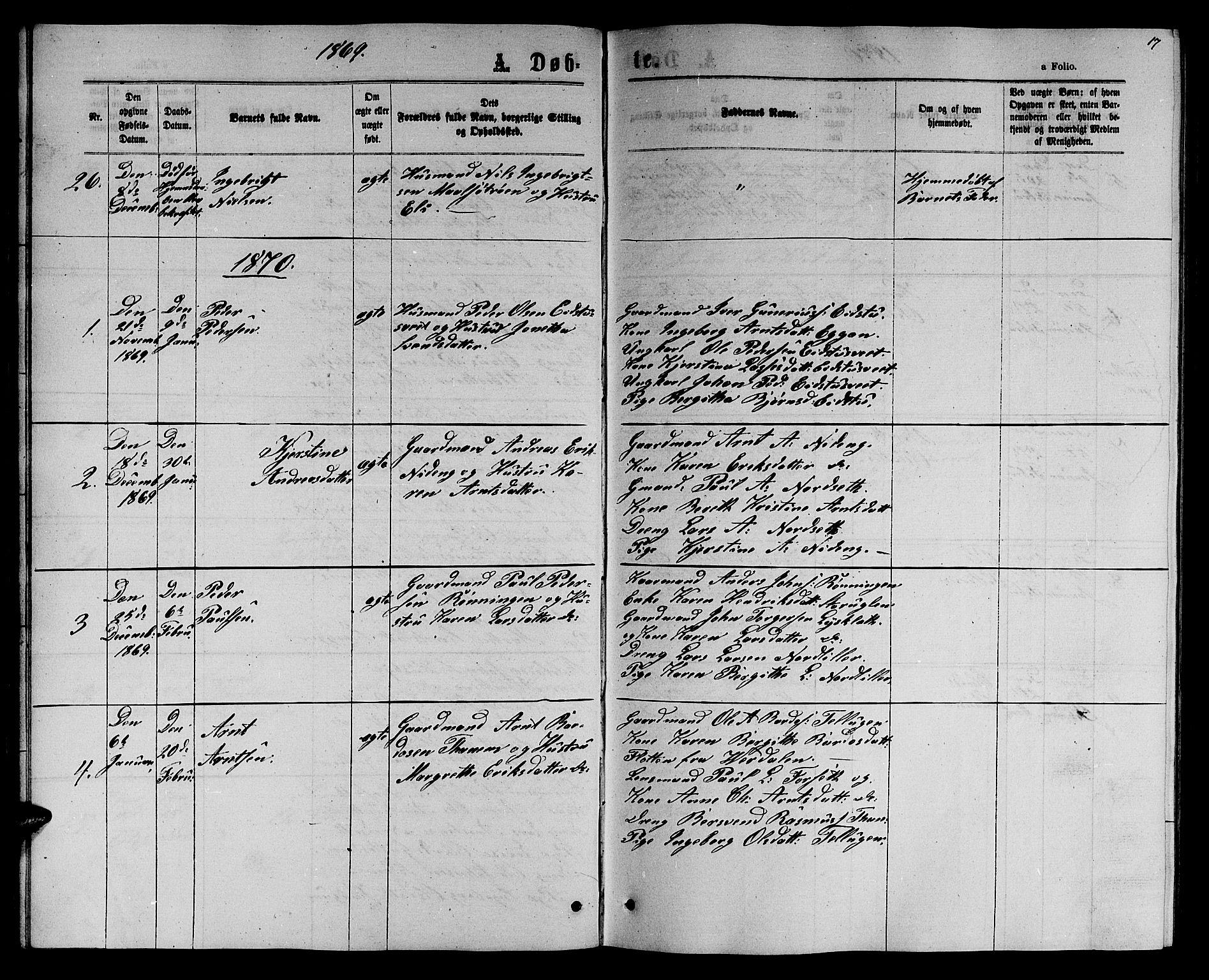 SAT, Ministerialprotokoller, klokkerbøker og fødselsregistre - Sør-Trøndelag, 618/L0451: Klokkerbok nr. 618C02, 1865-1883, s. 17